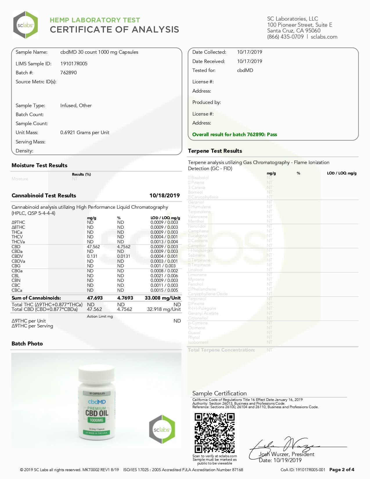 cbdMD CBD Capsules Broad Spectrum Capsules 30ct 1000mgLab Report