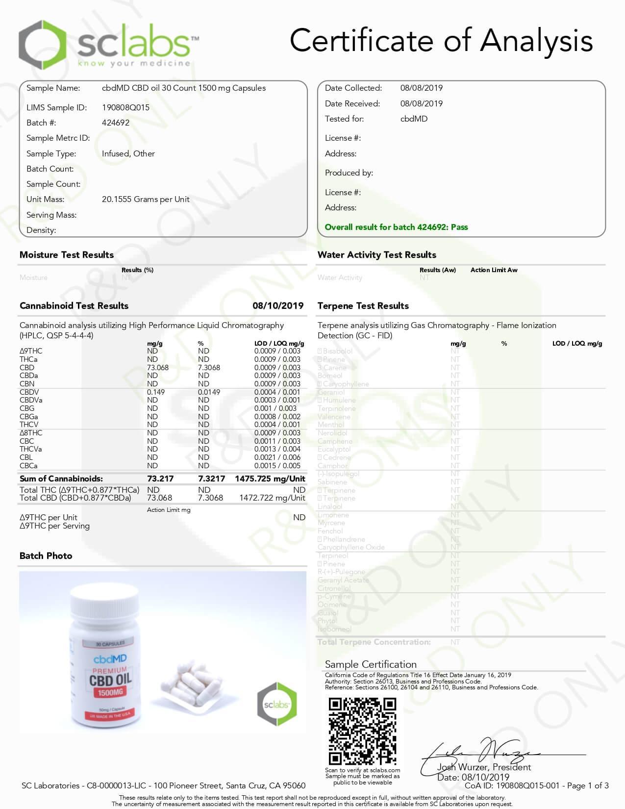 cbdMD CBD Capsules Broad Spectrum Capsules 30ct 1500mgLab Report