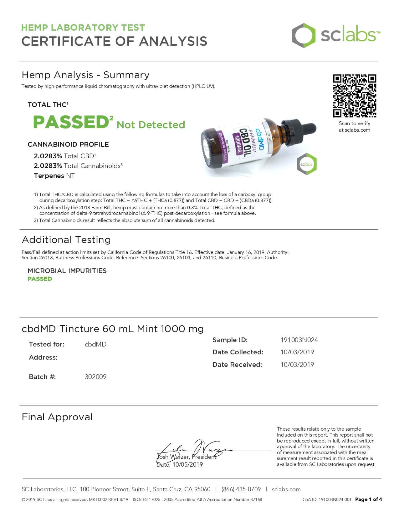 cbdMD CBD Tincture Broad Spectrum Mint 60ml 1000mg Lab Report