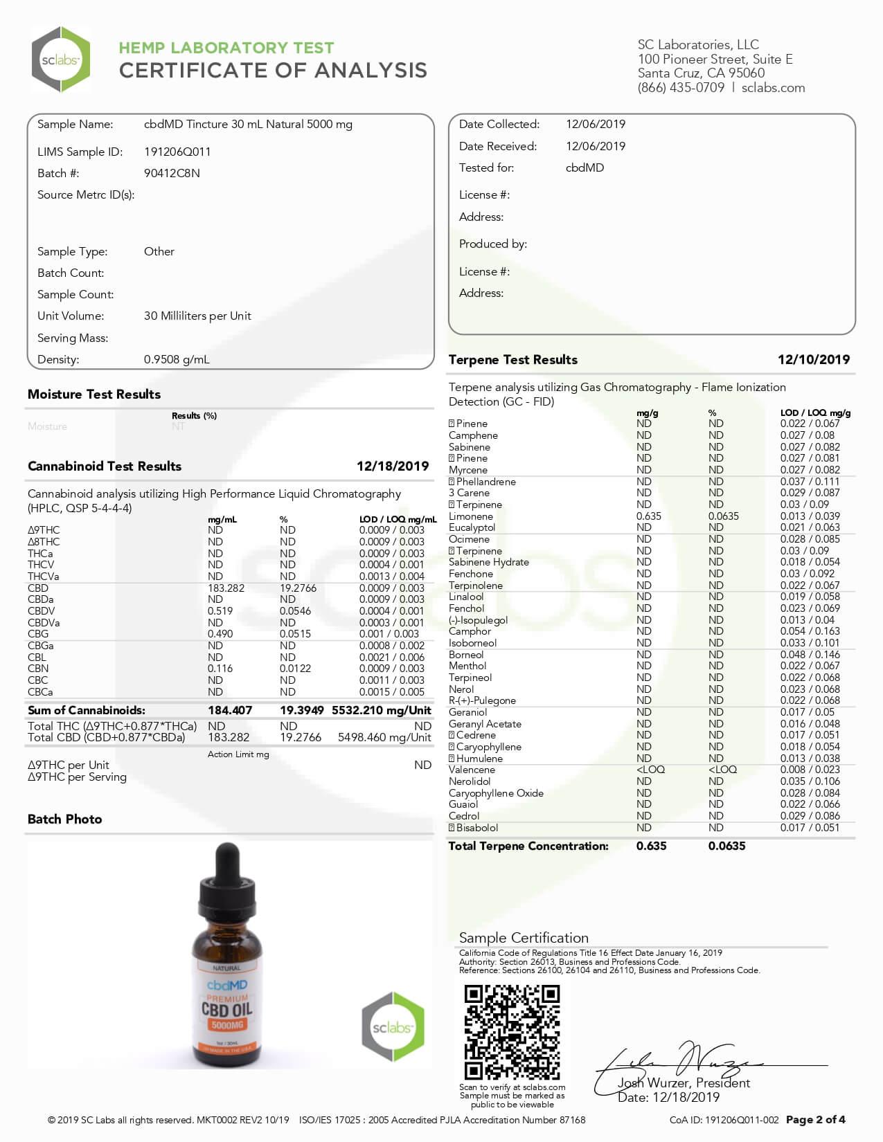 cbdMD CBD Tincture Broad Spectrum Orange 30ml 5000mg Lab Report