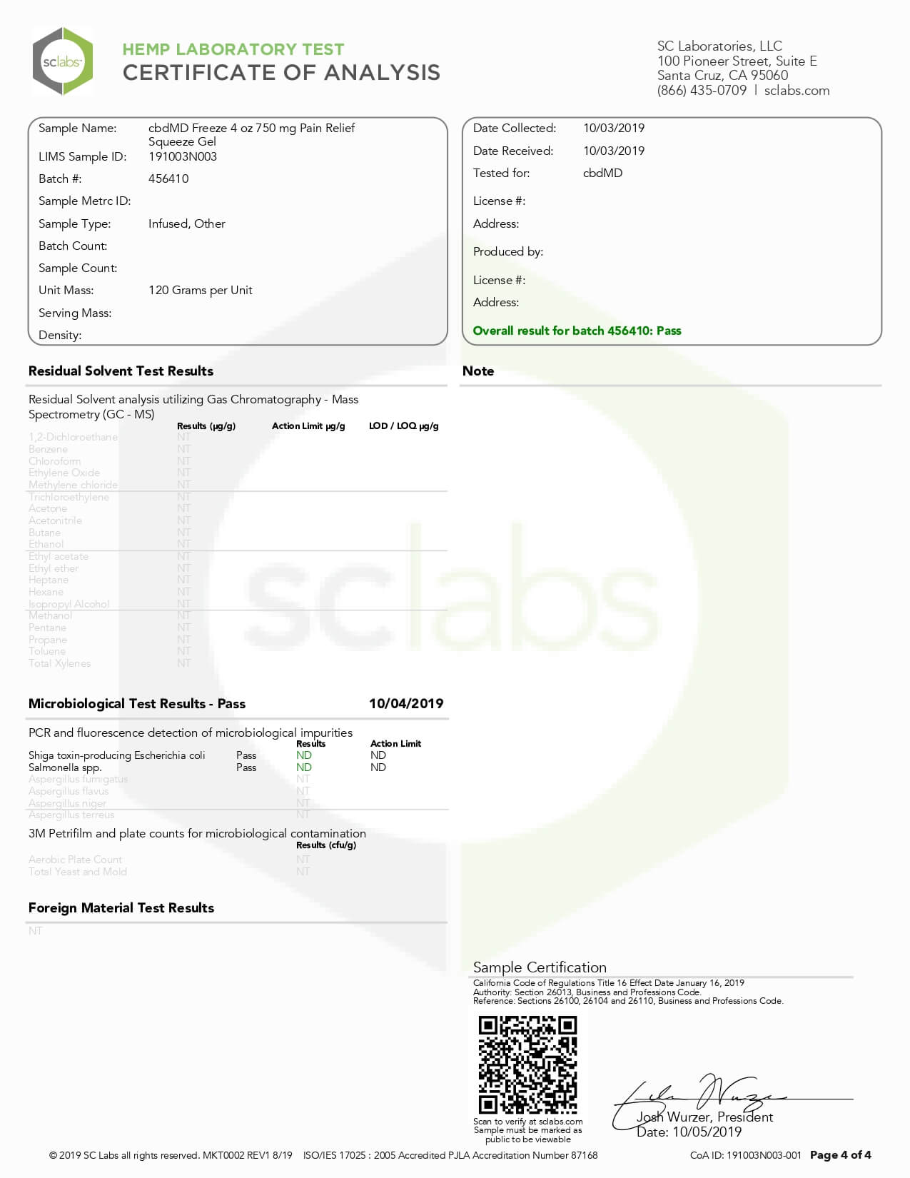 cbdMD CBD Topical Freeze Cold Therapy 4oz 750mg Lab Report