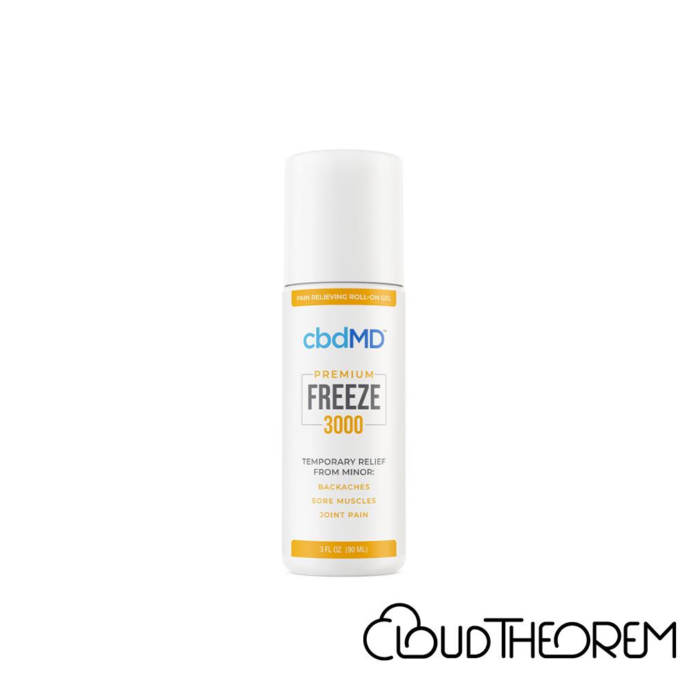 cbdMD CBD Topical Recover Inflammation Cream Lab Report