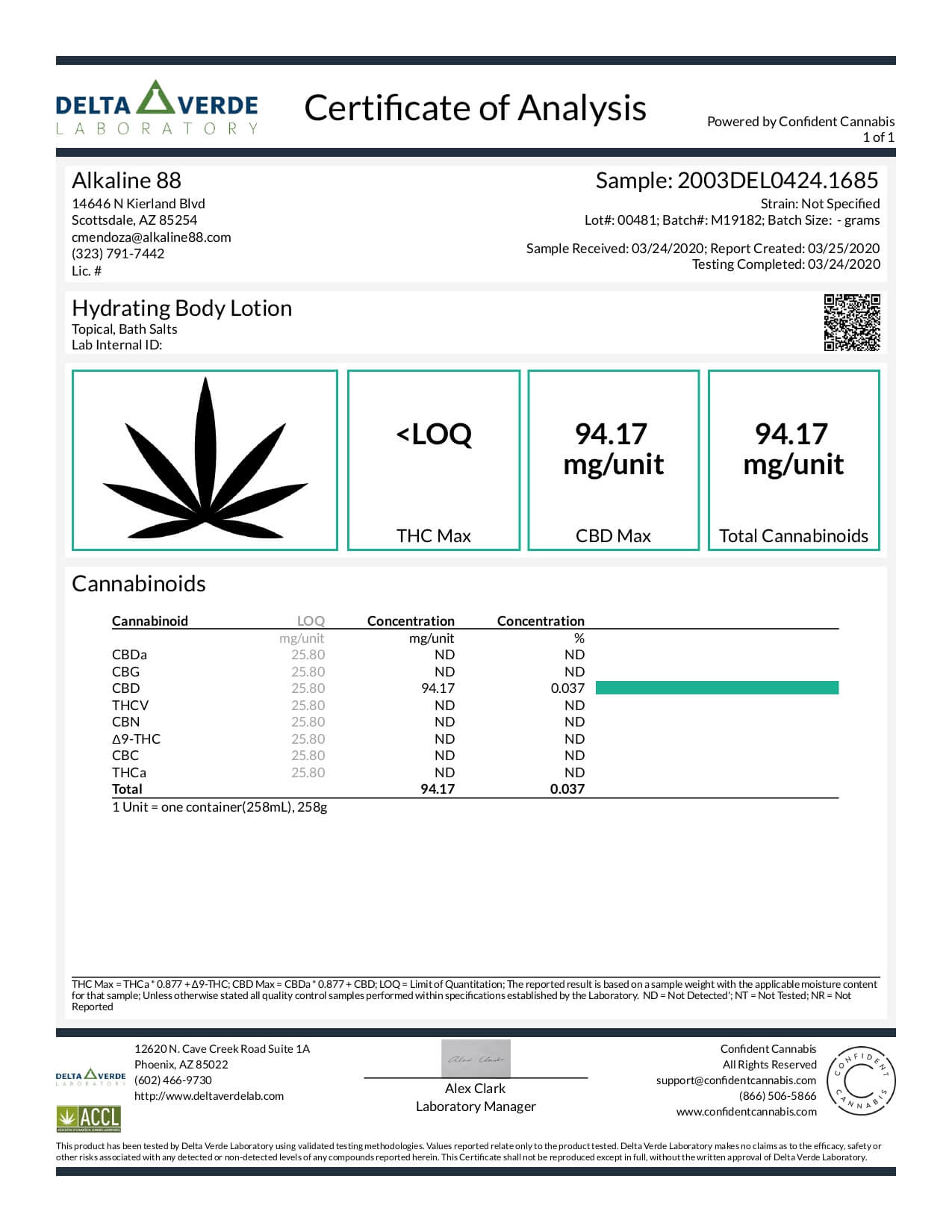 A88 CBD Topical Full Spectrum Hydrating Body Lotion Lab Report