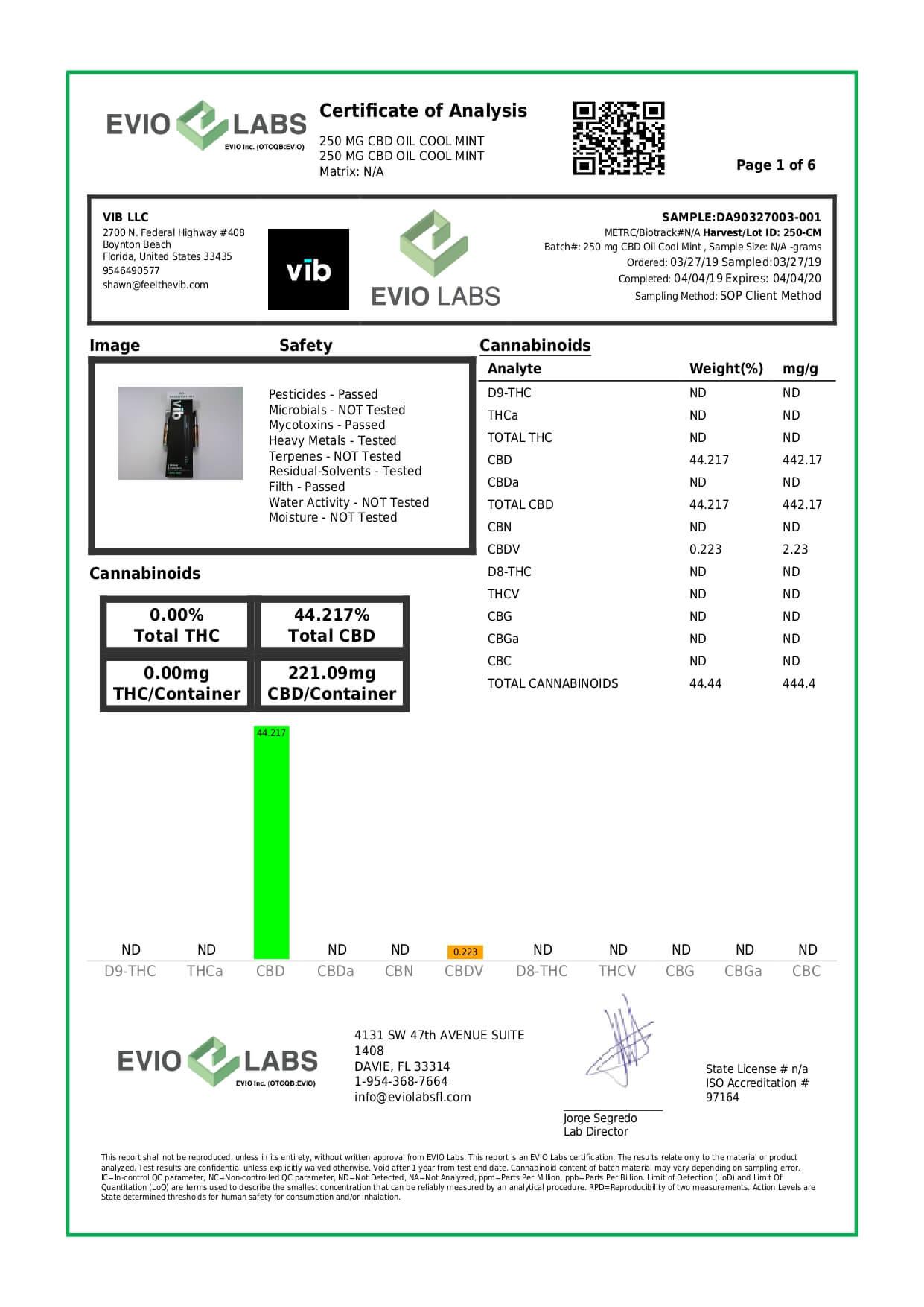 vīb CBD Device Cool Mint Awaken Disposable Vape Pen Lab Report