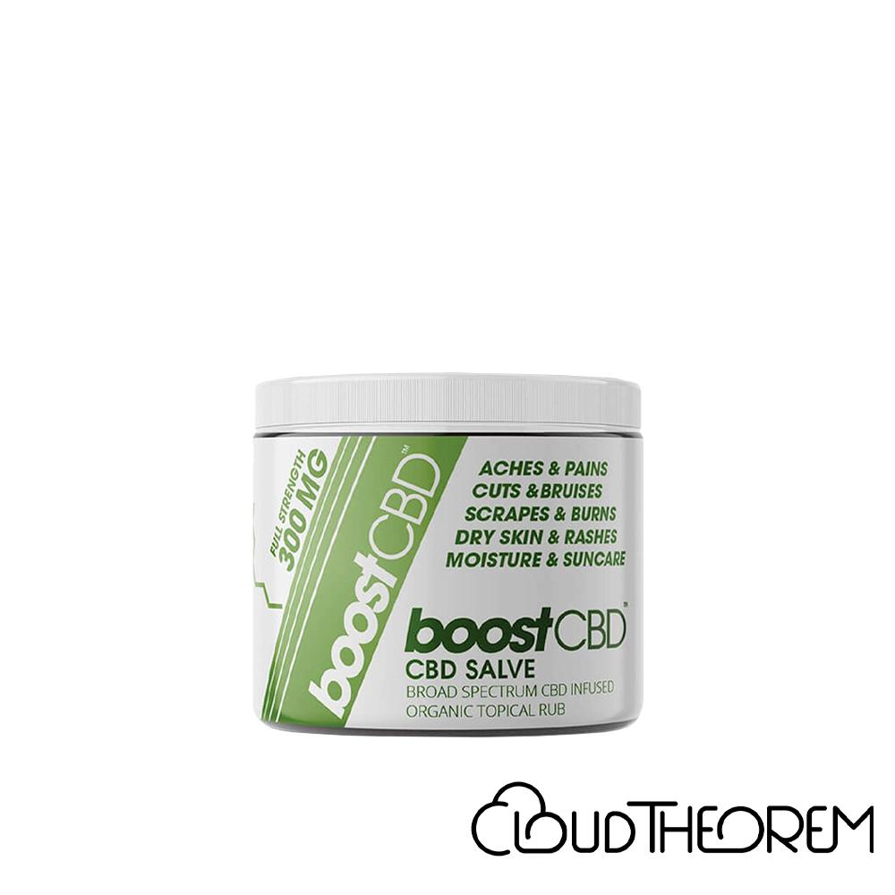 BoostCBD CBD Topical Infused Salve Lab Report