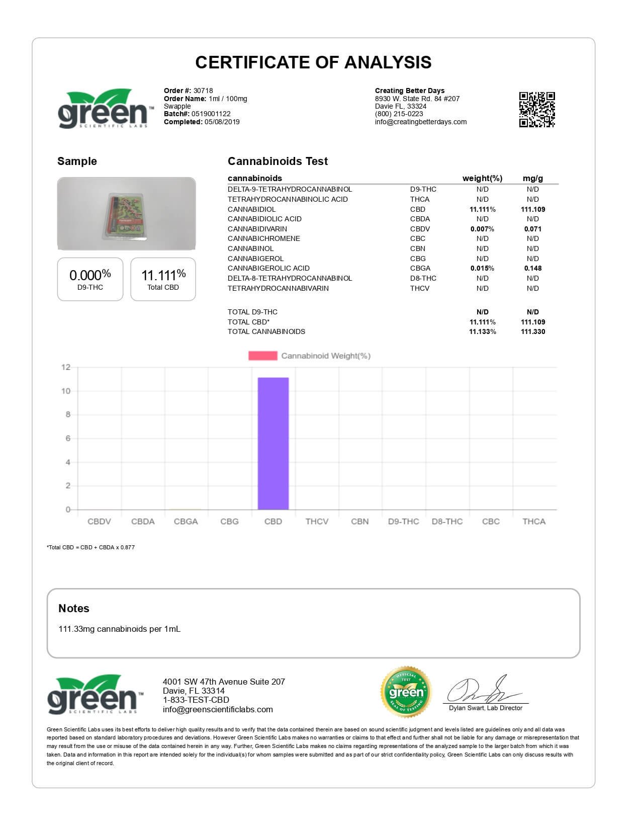 Creating Better Days CBD Cartridge Swapple 100mg Lab Report