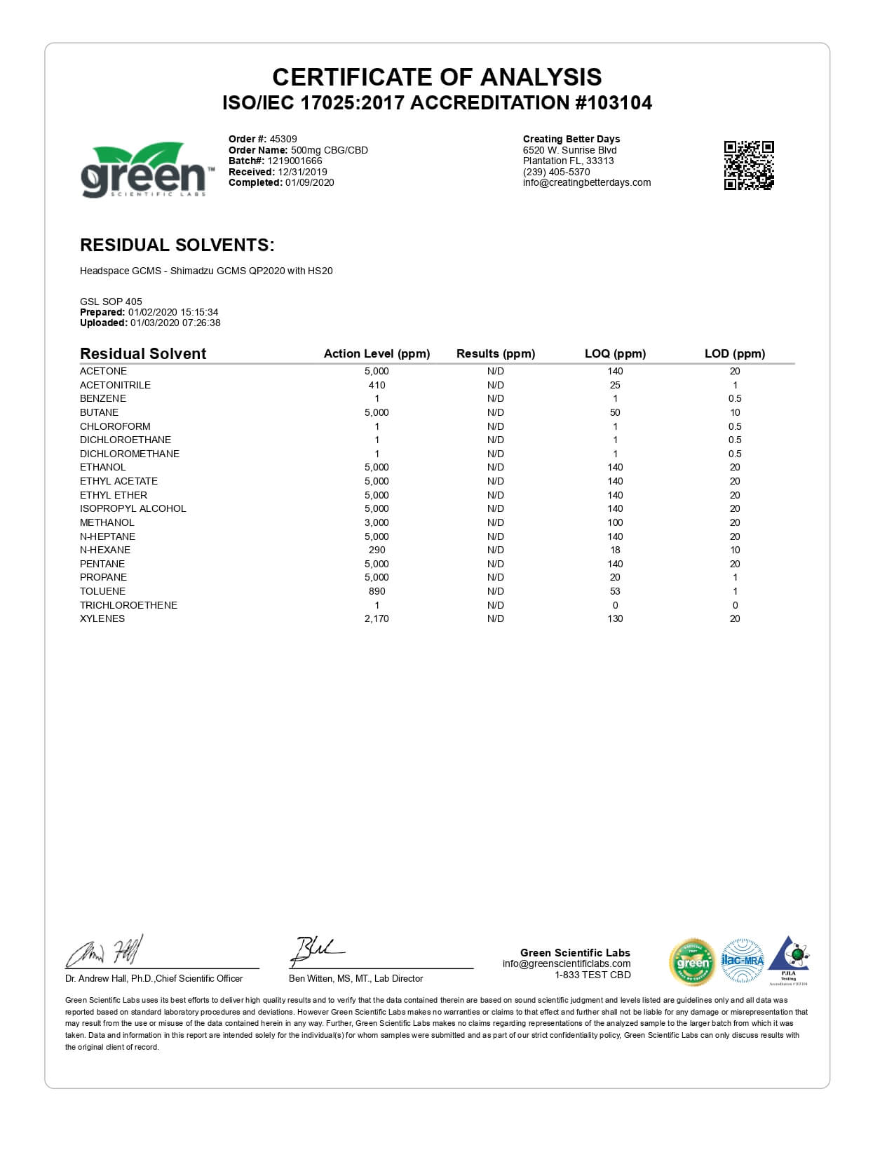 Creating Better Days CBD Tincture 1:1 Ratio CBD+CBG 500mg Lab Report