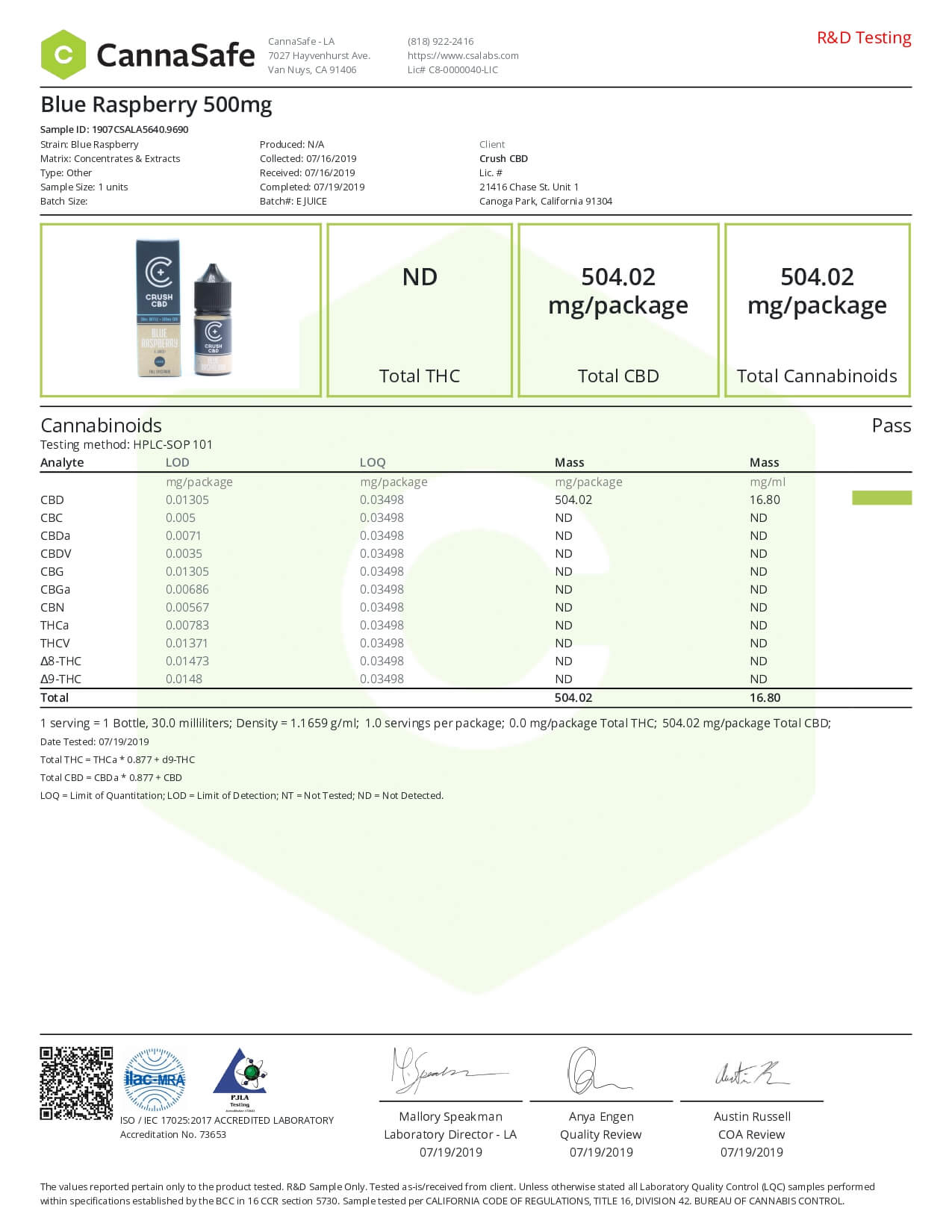Crush CBD Vape Juice Blue Raspberry Lab Report