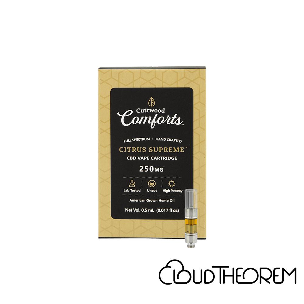 Cuttwood Comforts CBD Vape Cartridge Full Spectrum Citrus Supreme Lab Report