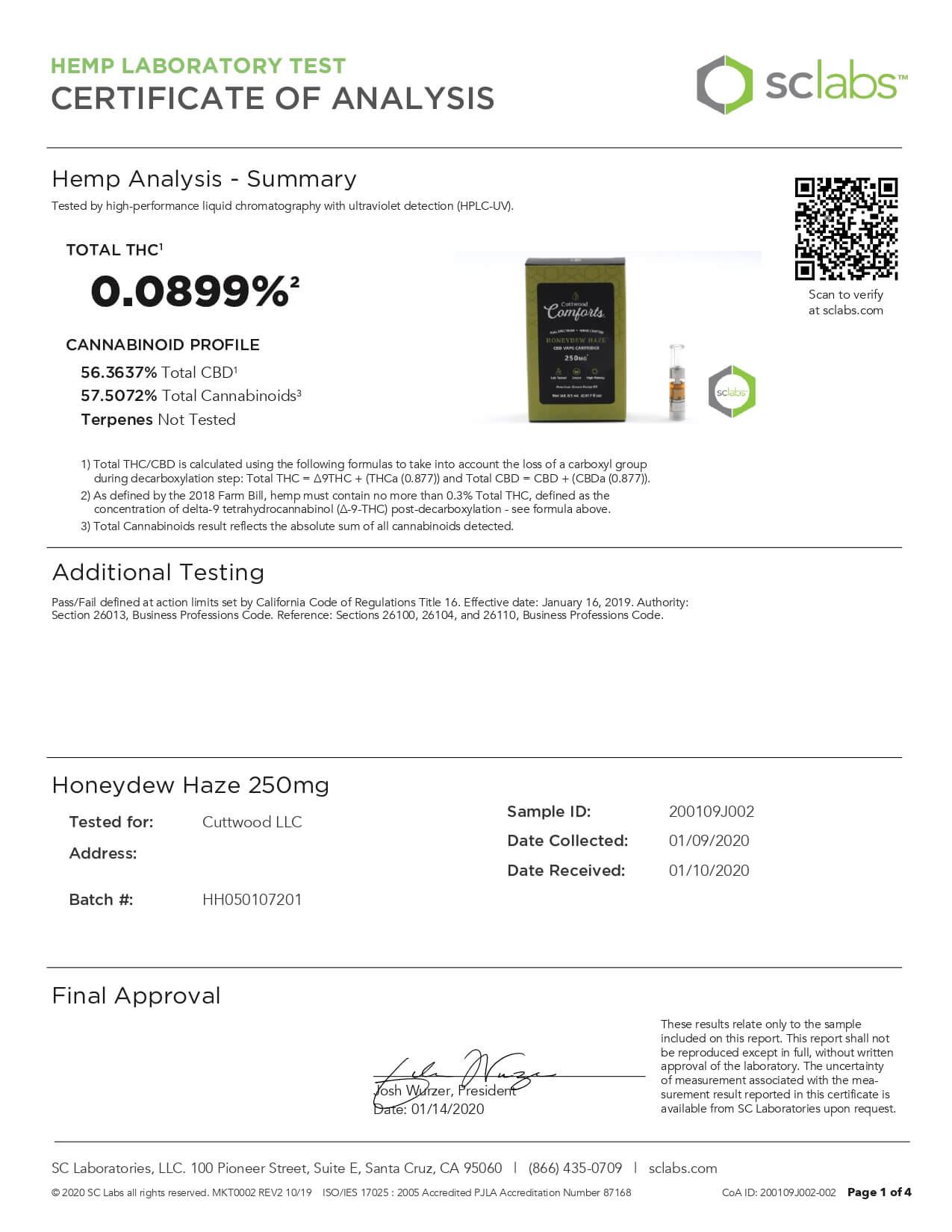Cuttwood Comforts CBD Vape Cartridge Full Spectrum Honeydew Haze 250mg Lab Report