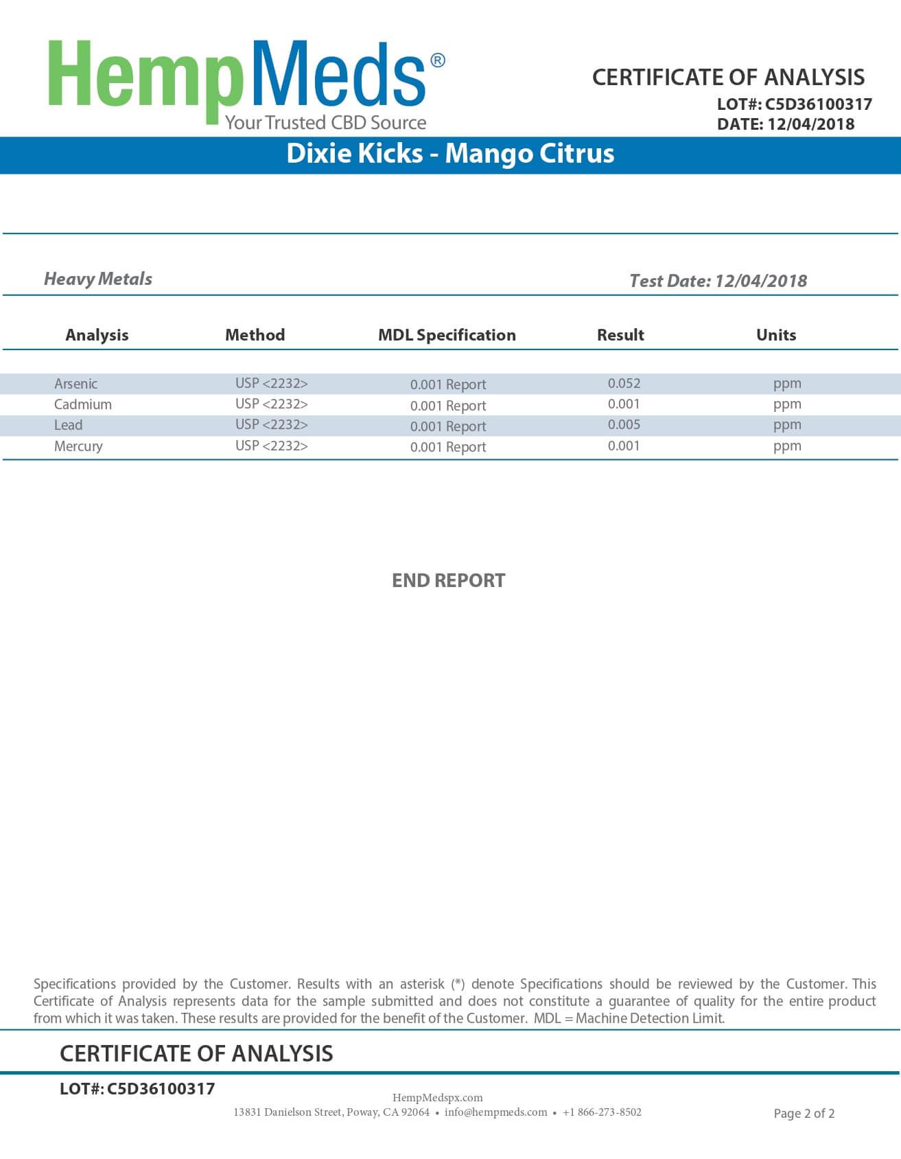 Dixie Botanicals CBD Edible Kicks Mango Citrus Chews Lab Report