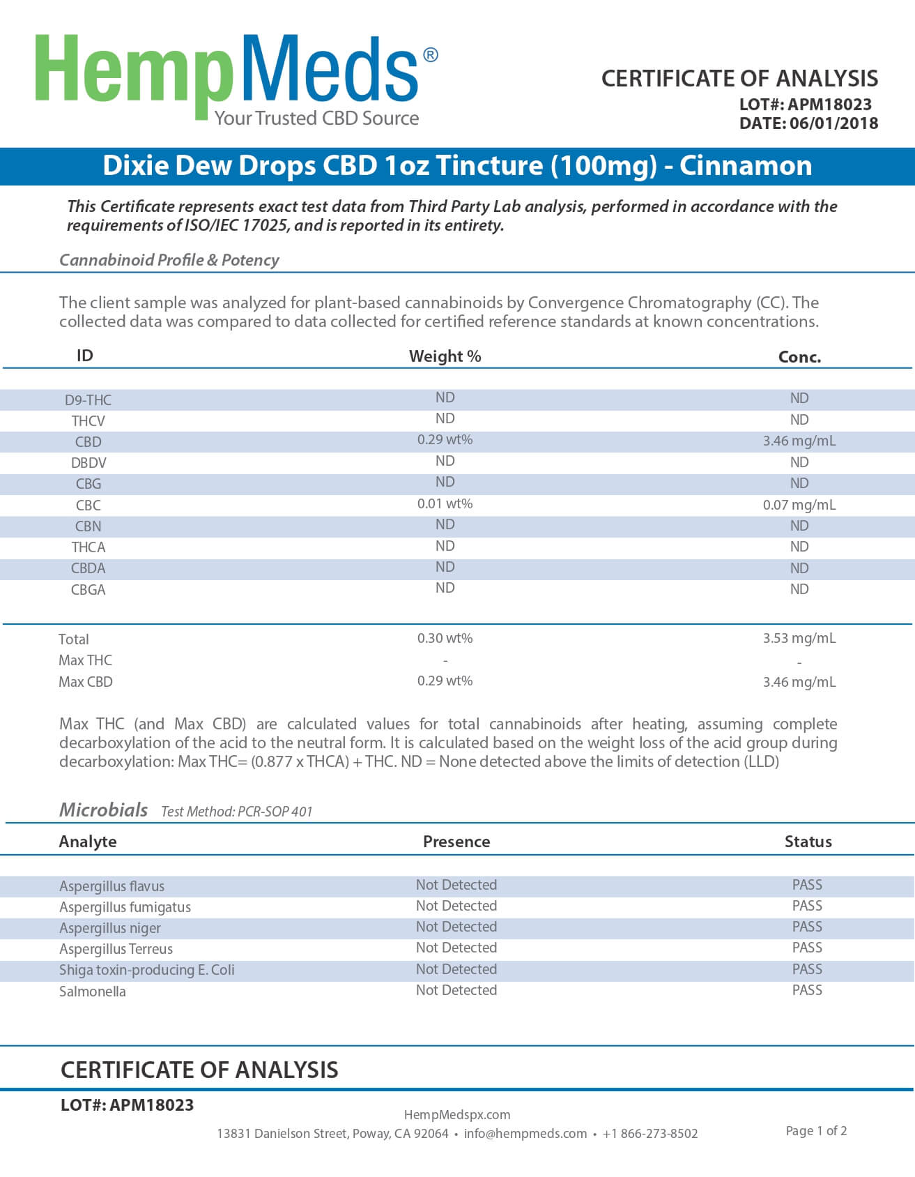 Dixie Botanicals CBD Tincture Cinnamon 1oz Dew Drops 100mg Lab Report