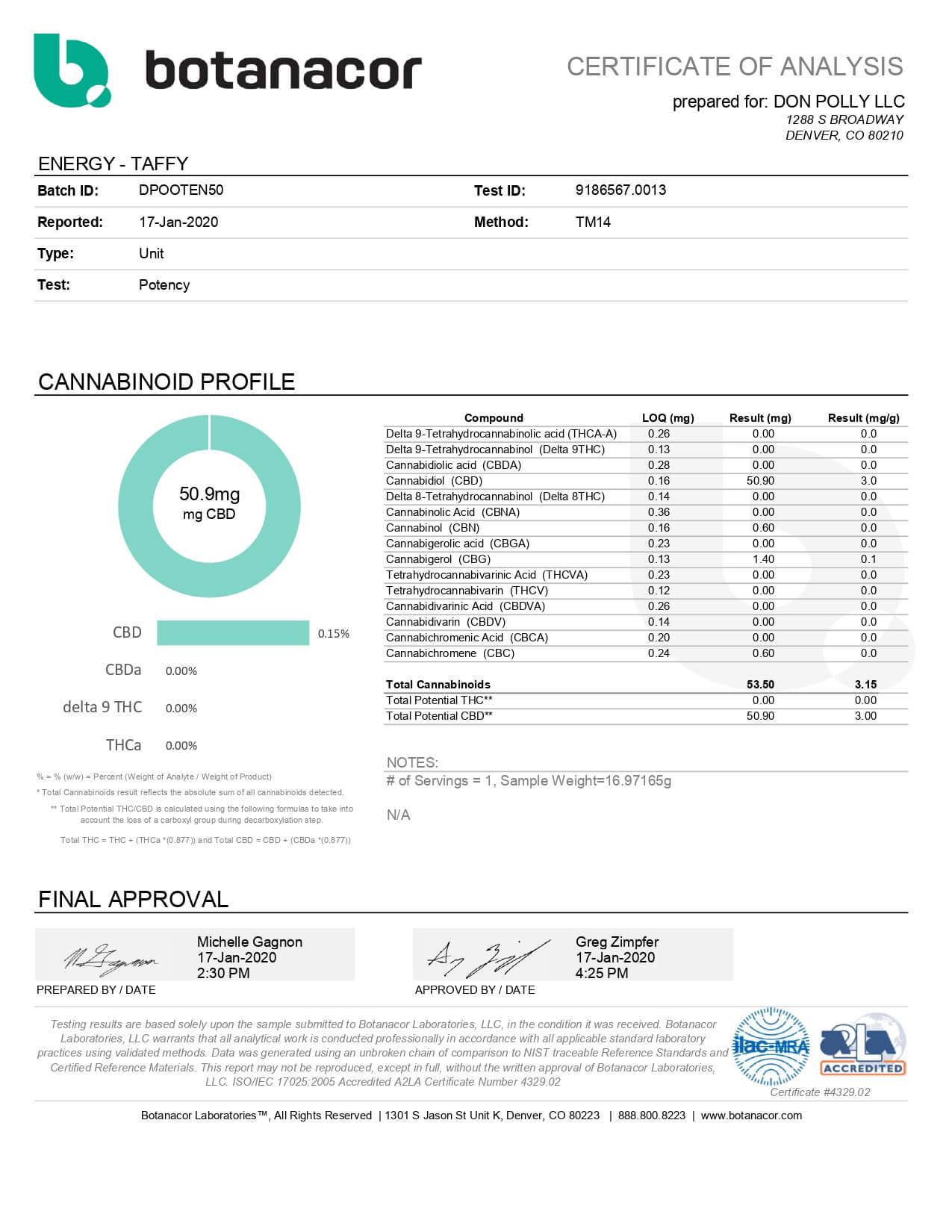 Don Polly CBD Edible Energy Taffy Lab Report