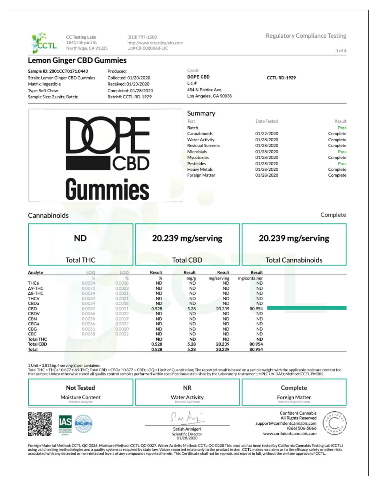 Dope CBD Edible Extra Strength Lemon Gummies Lab Report