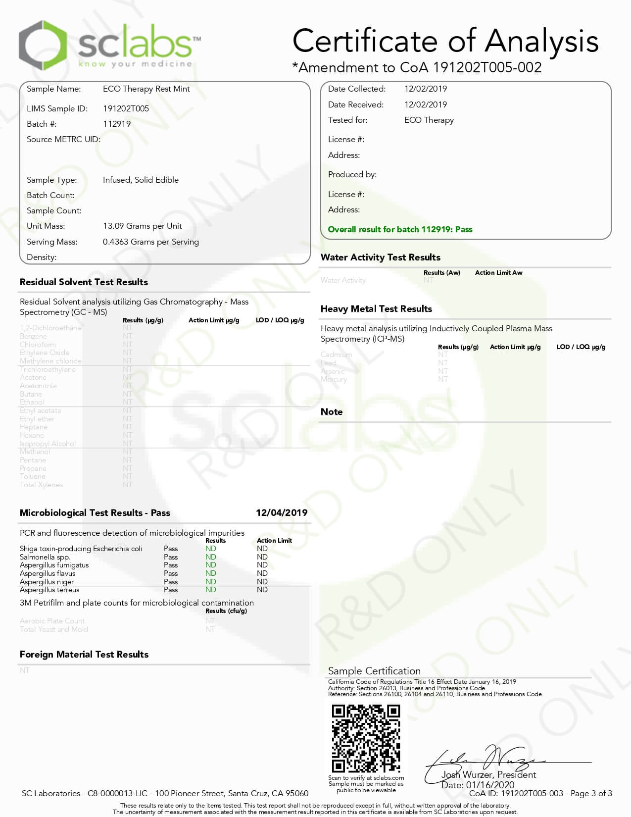 ECO Therapy CBD Edible Rest Mints Lab Report