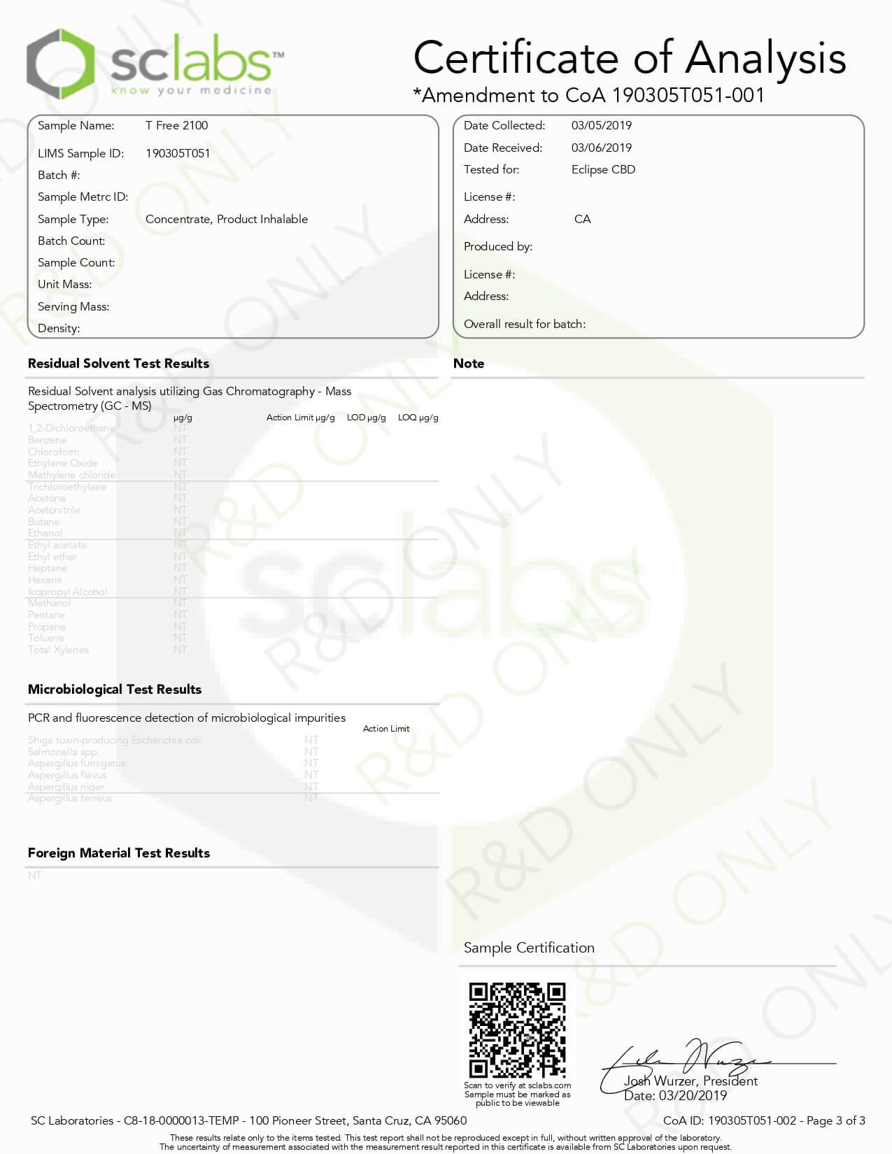 Eclipse CBD Tincture Full Spectrum Peanut Butter 600mg Lab Report
