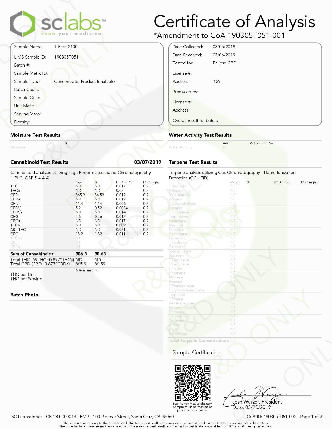 Eclipse CBD Tincture Full Spectrum Peppermint 1000mg Lab Report