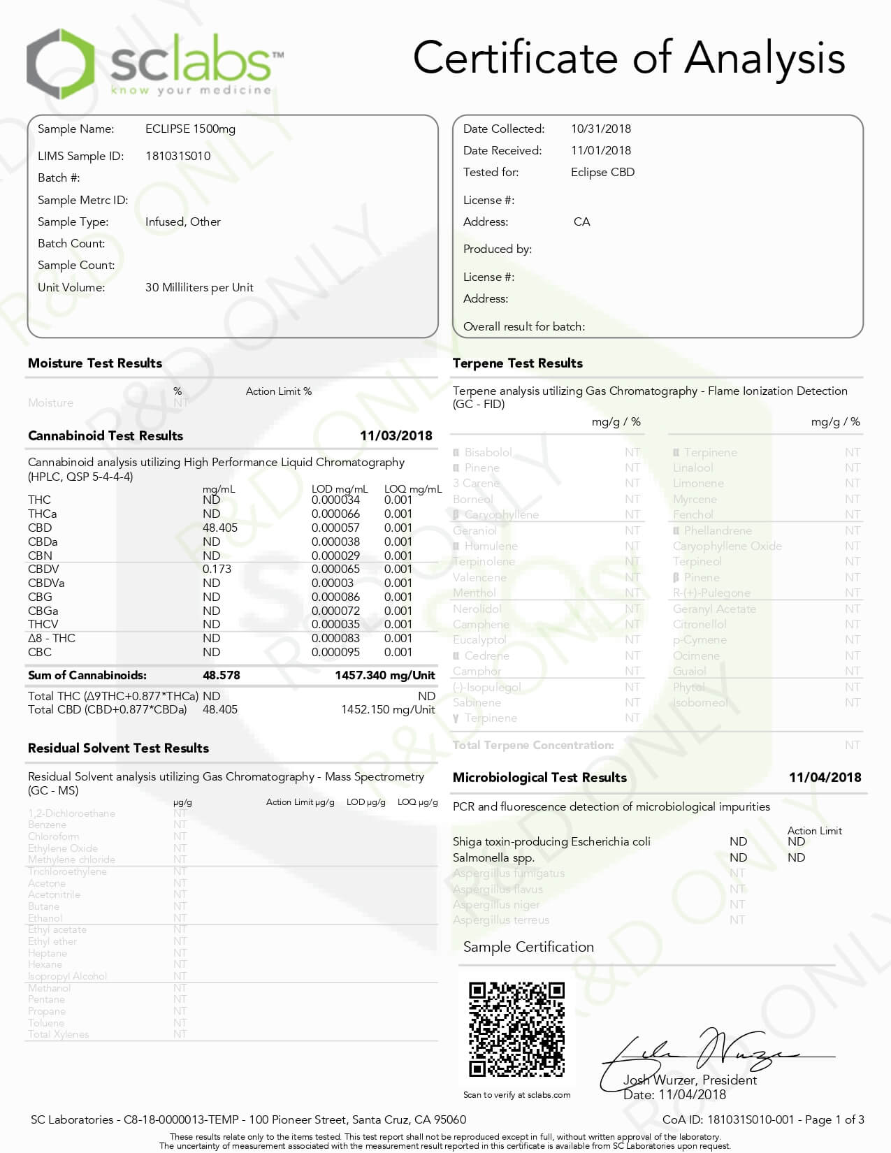 Eclipse CBD Tincture Isolate 1500mg Lab Report