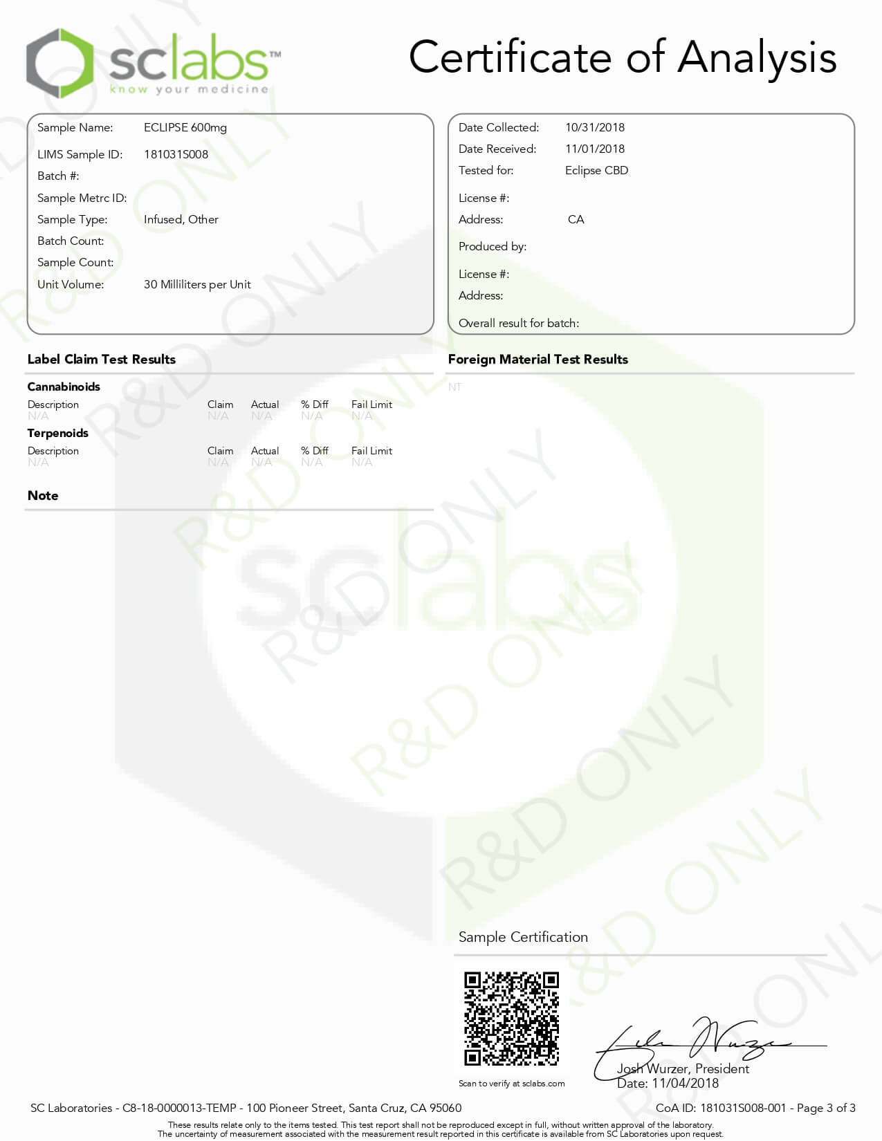 Eclipse CBD Tincture Isolate 600mg Lab Report