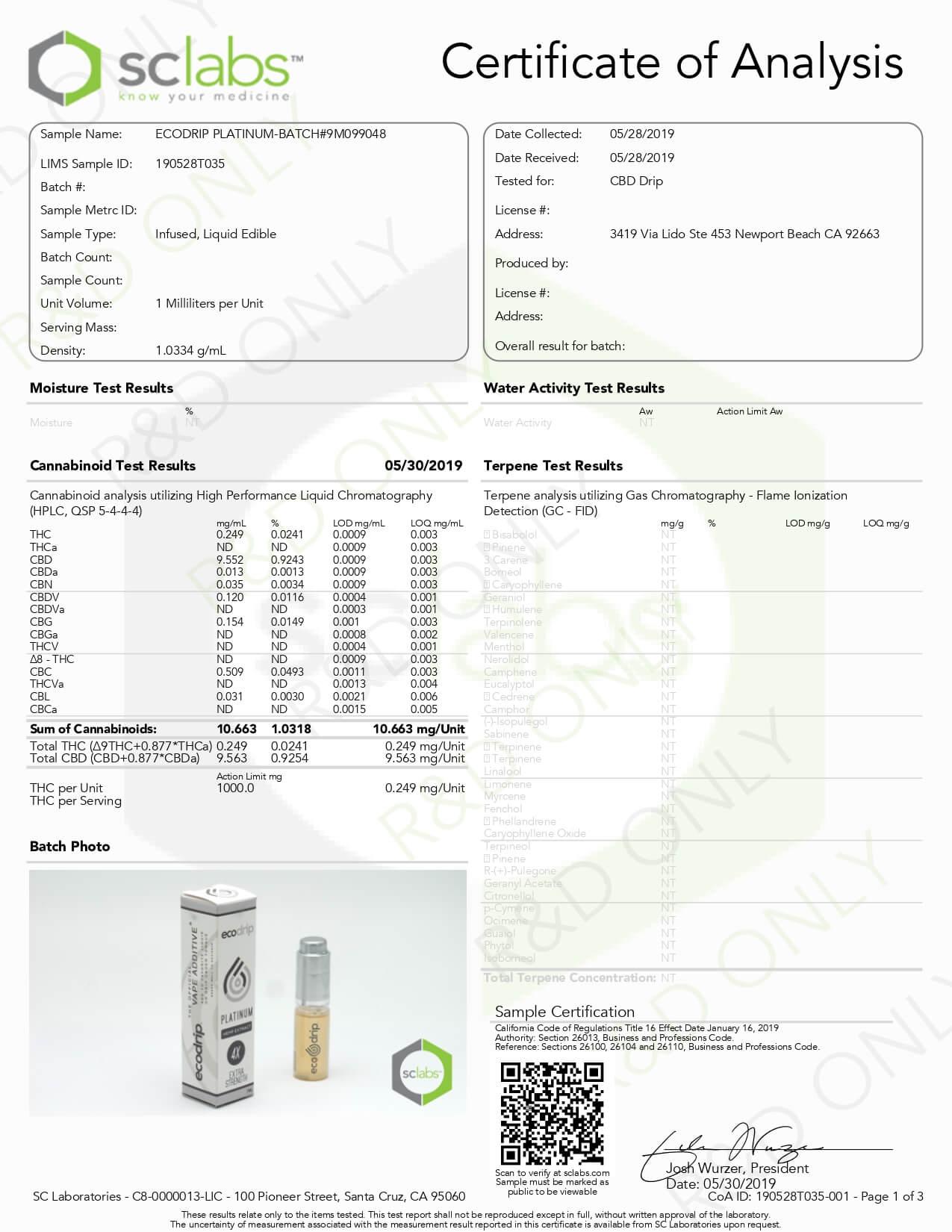 Eco Sciences CBD Tincture Additive ECODRIP Platinum Lab Report