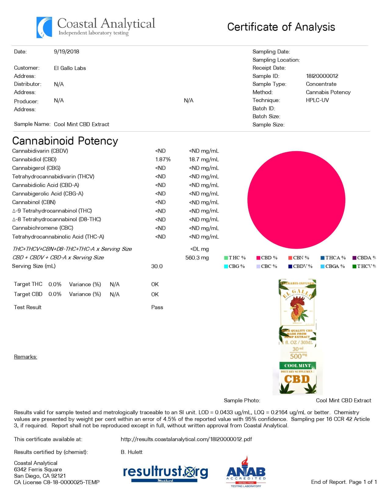 El Gallo CBD Tincture Cool Mint Lab Report