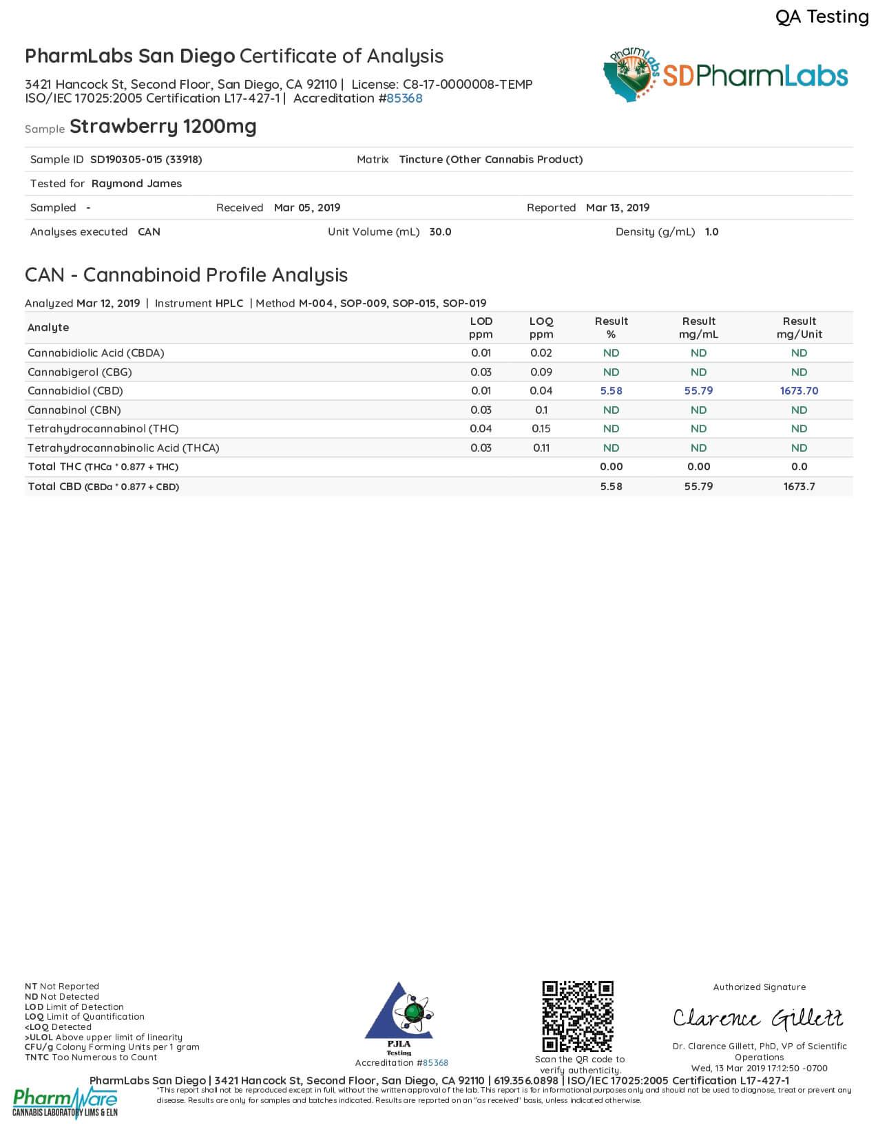 El Gallo CBD Tincture Natural Strawberry 1200mg Lab Report