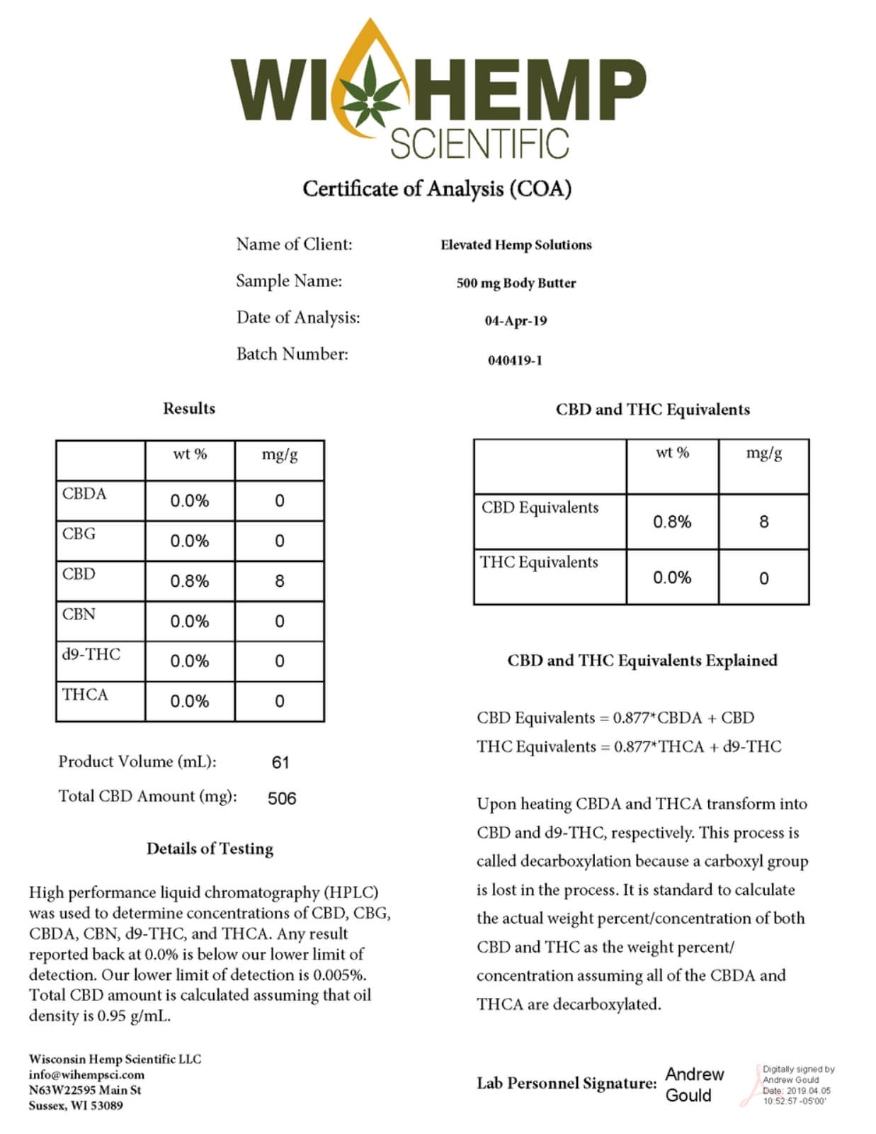 Elevated Soul CBD Topical Full Spectrum Body Butter Lab Report