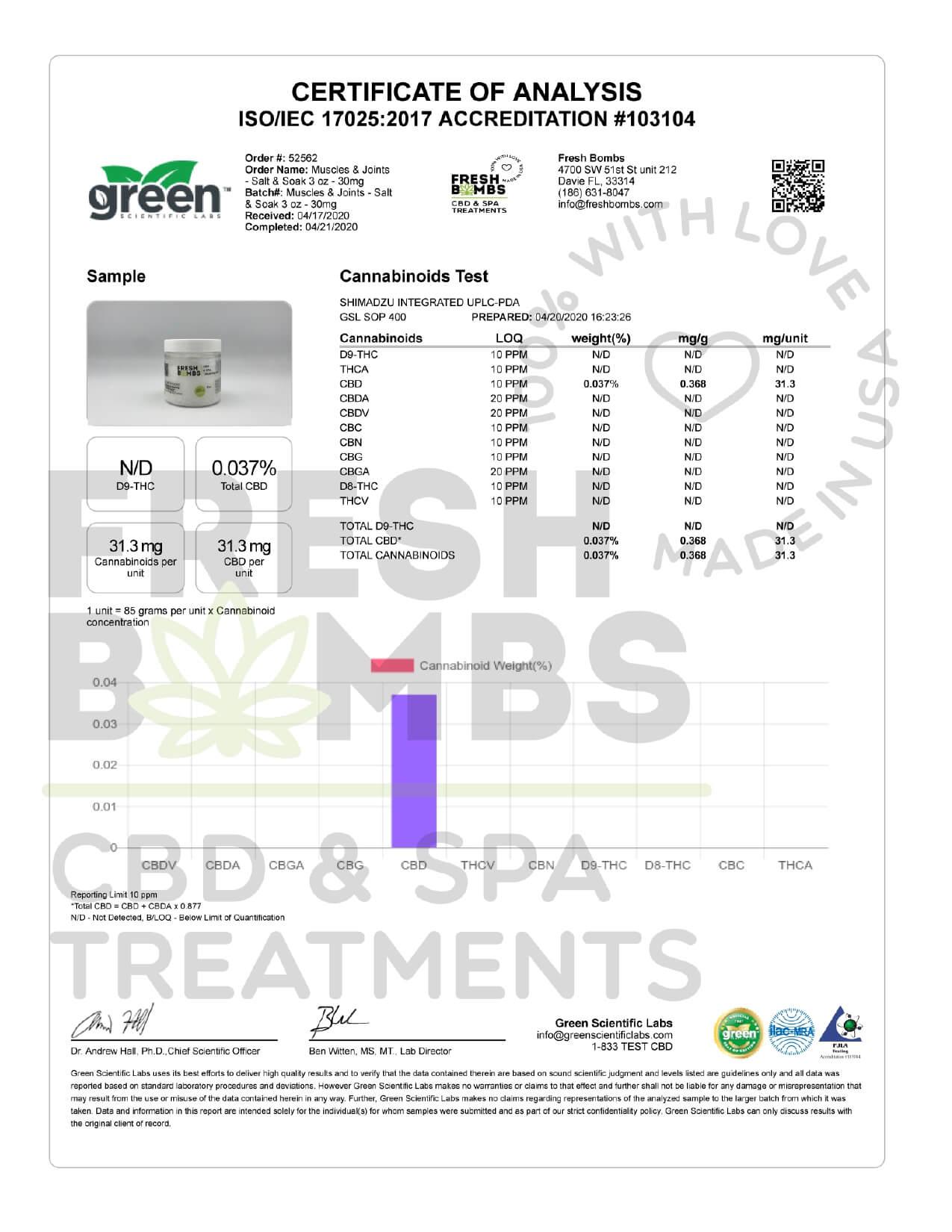 Fresh Bombs CBD Bath Muscle and Joint Bath Soak 3oz 30mg Lab Report