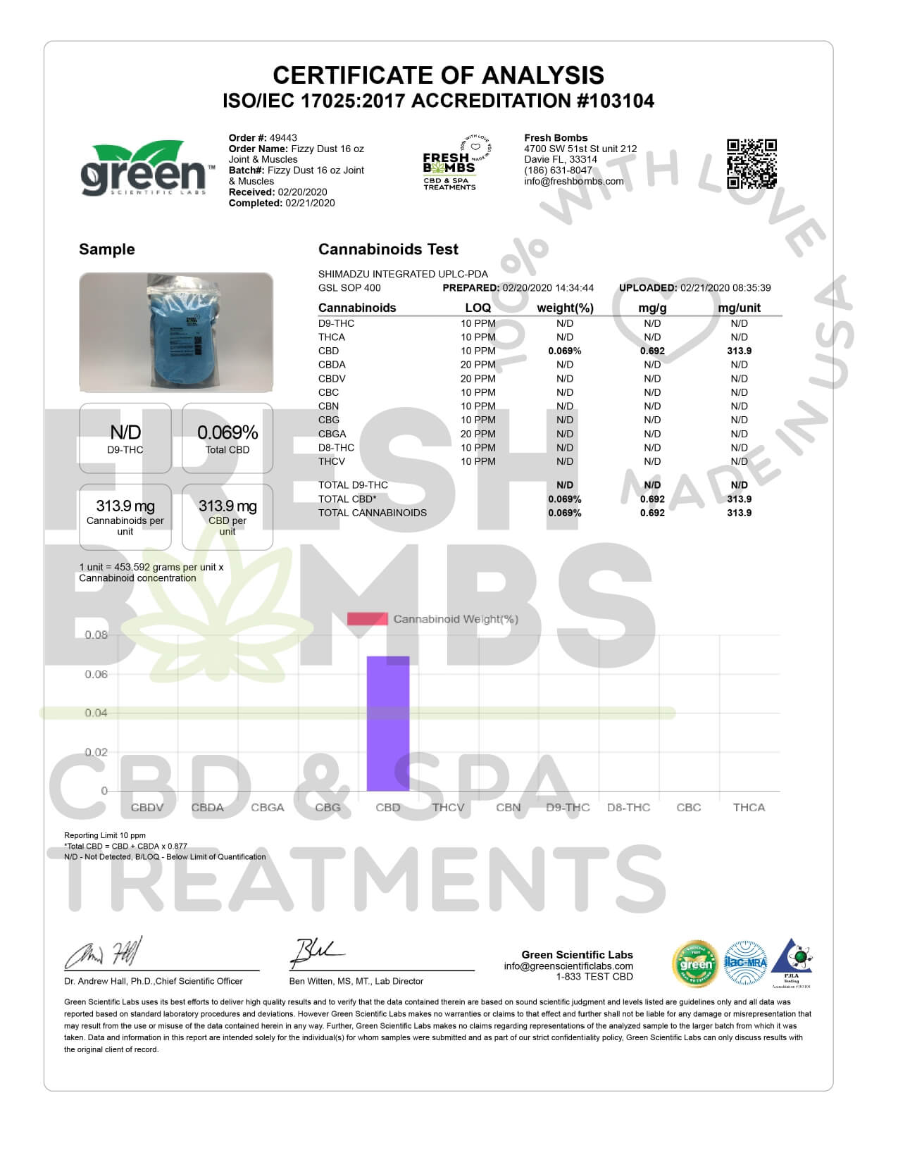 Fresh Bombs CBD Bath Muscles & Joint Fizzy Dust 16oz 250mg Lab Report