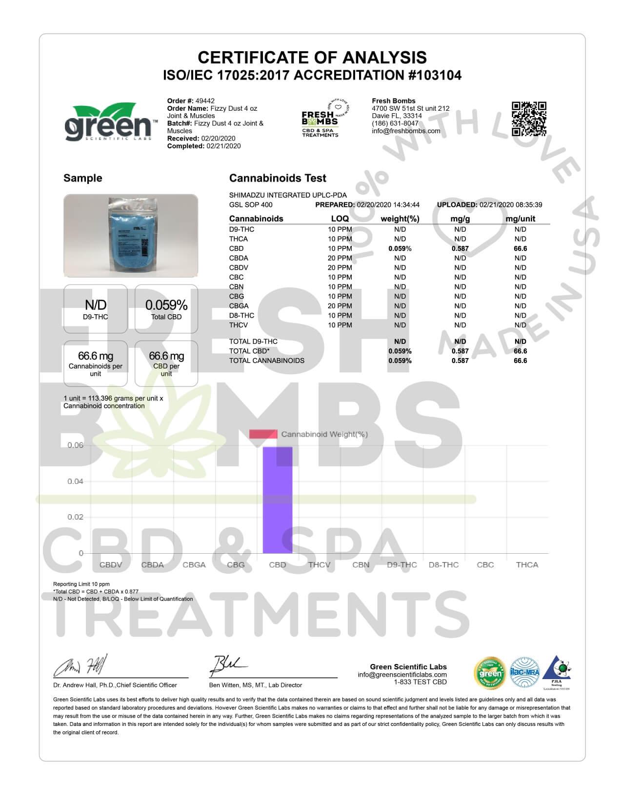 Fresh Bombs CBD Bath Muscles & Joint Fizzy Dust 4oz 50mg Lab Report