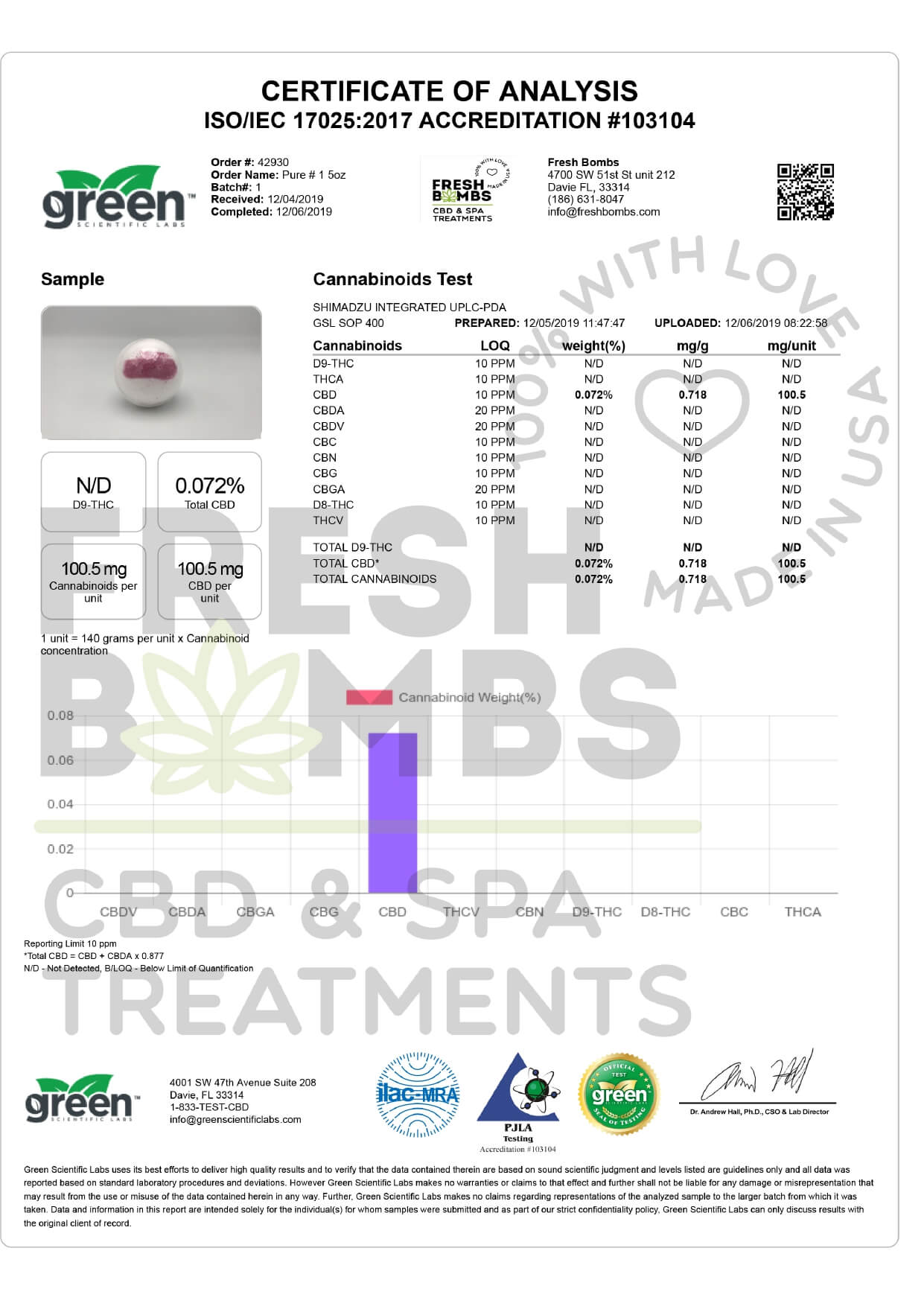 Fresh Bombs CBD Bath Pure Bath Bomb 100mg Lab Report