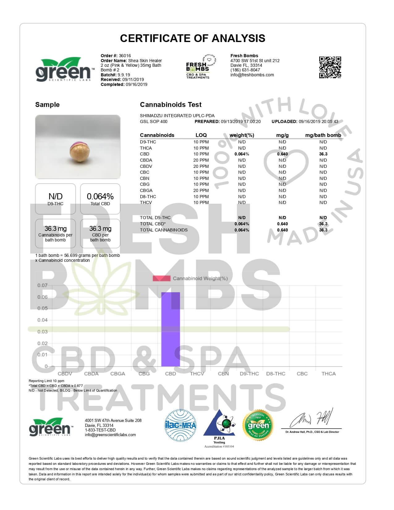 Fresh Bombs CBD Bath Shea Skin Healer Bath Bomb 2oz 35mg Lab Report