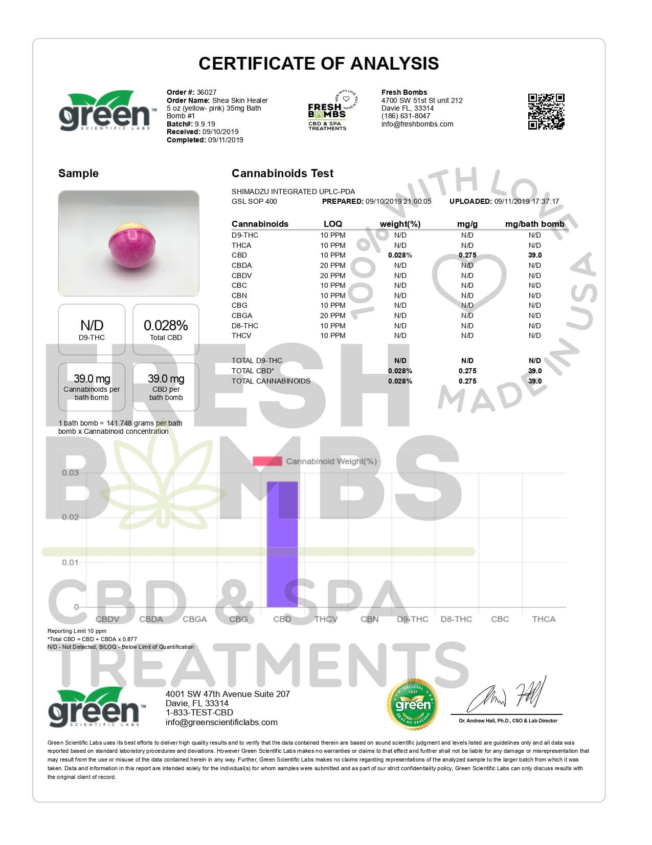 Fresh Bombs CBD Bath Shea Skin Healer Bath Bomb 5oz 35mg Lab Report