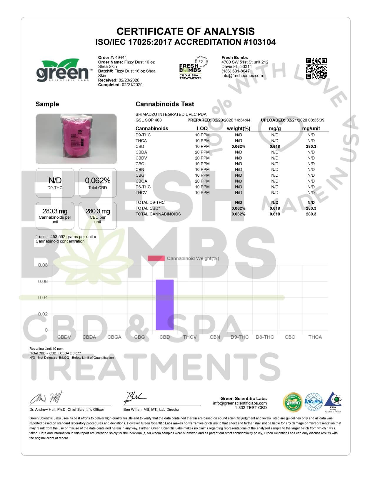 Fresh Bombs CBD Bath Shea Skin Healer Fizzy Dust 250mg Lab Report