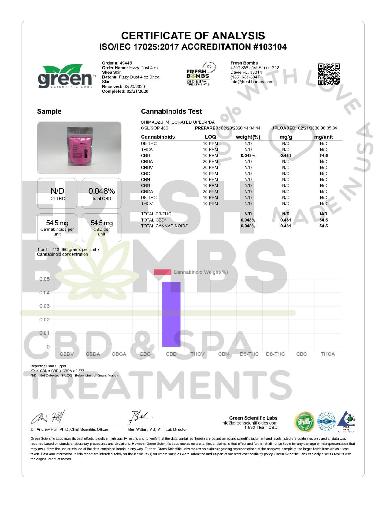 Fresh Bombs CBD Bath Shea Skin Healer Fizzy Dust 50mg Lab Report