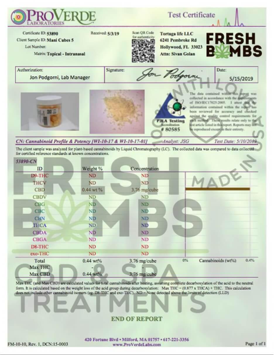 Fresh Bombs CBD Skincare Nail Strengthener Manicure Bombs Lab Report