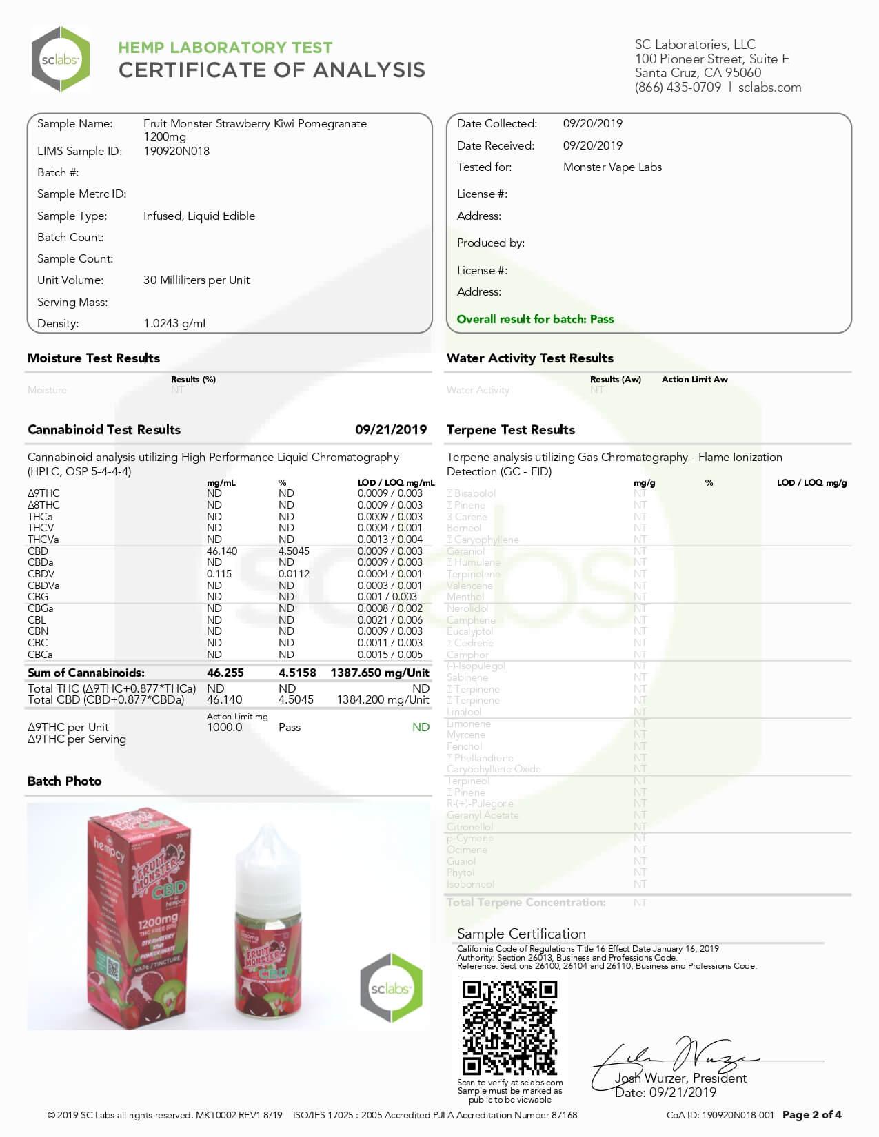 Fruit Monster CBD Vape Strawberry Kiwi Pomegranate 1200mg Lab Report