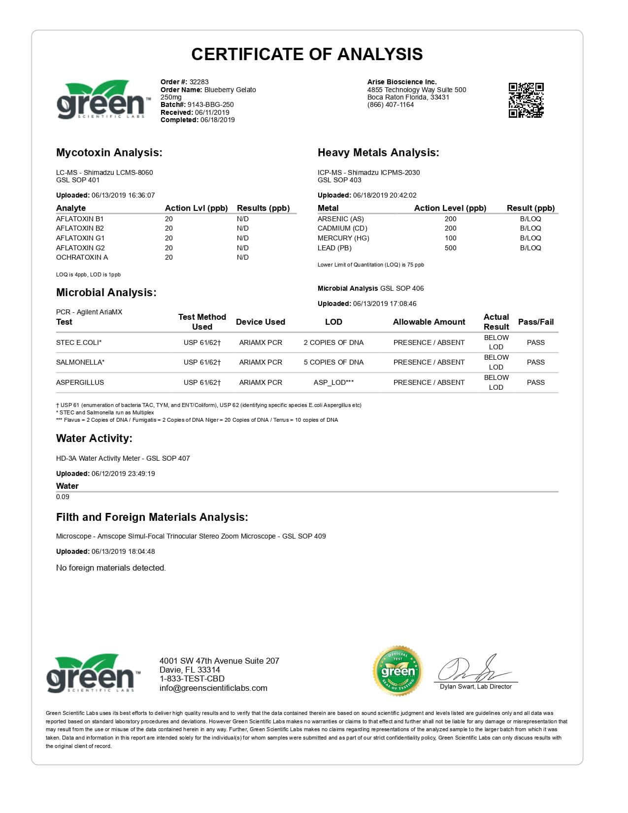Funky Farms CBD Vape Blueberry Gelato 250mg Lab Report