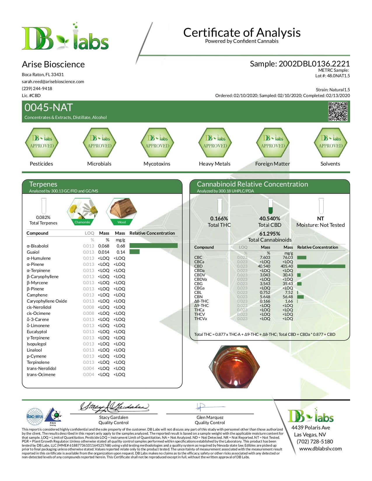 Funky Farms CRD Cartridge Natural Lab Report