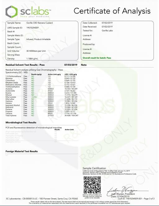 Gorilla CBD Vape Juice Banana Custard 600mg Lab Report