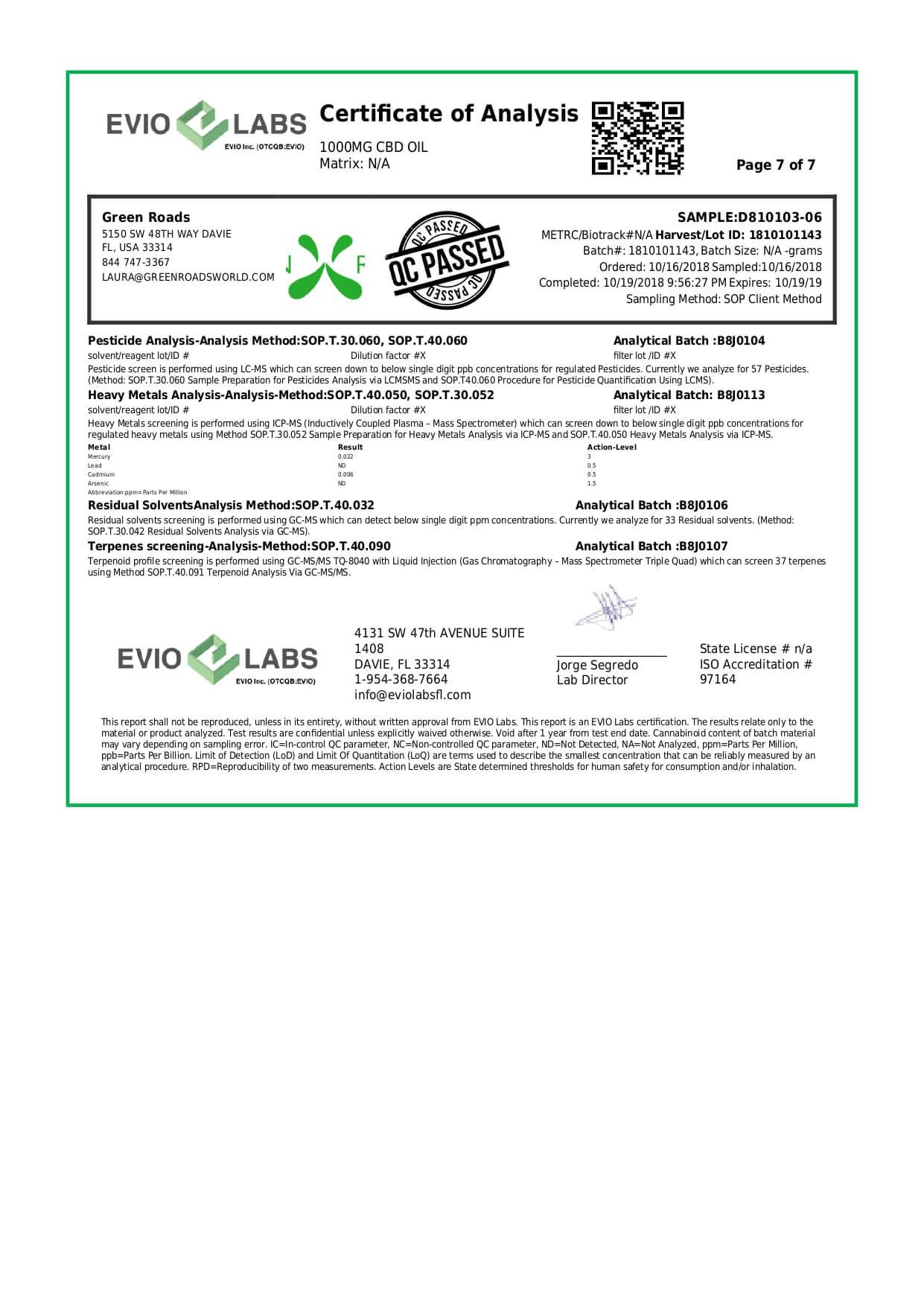 Green Roads CBD Daily Dose 1000mg Lab Report