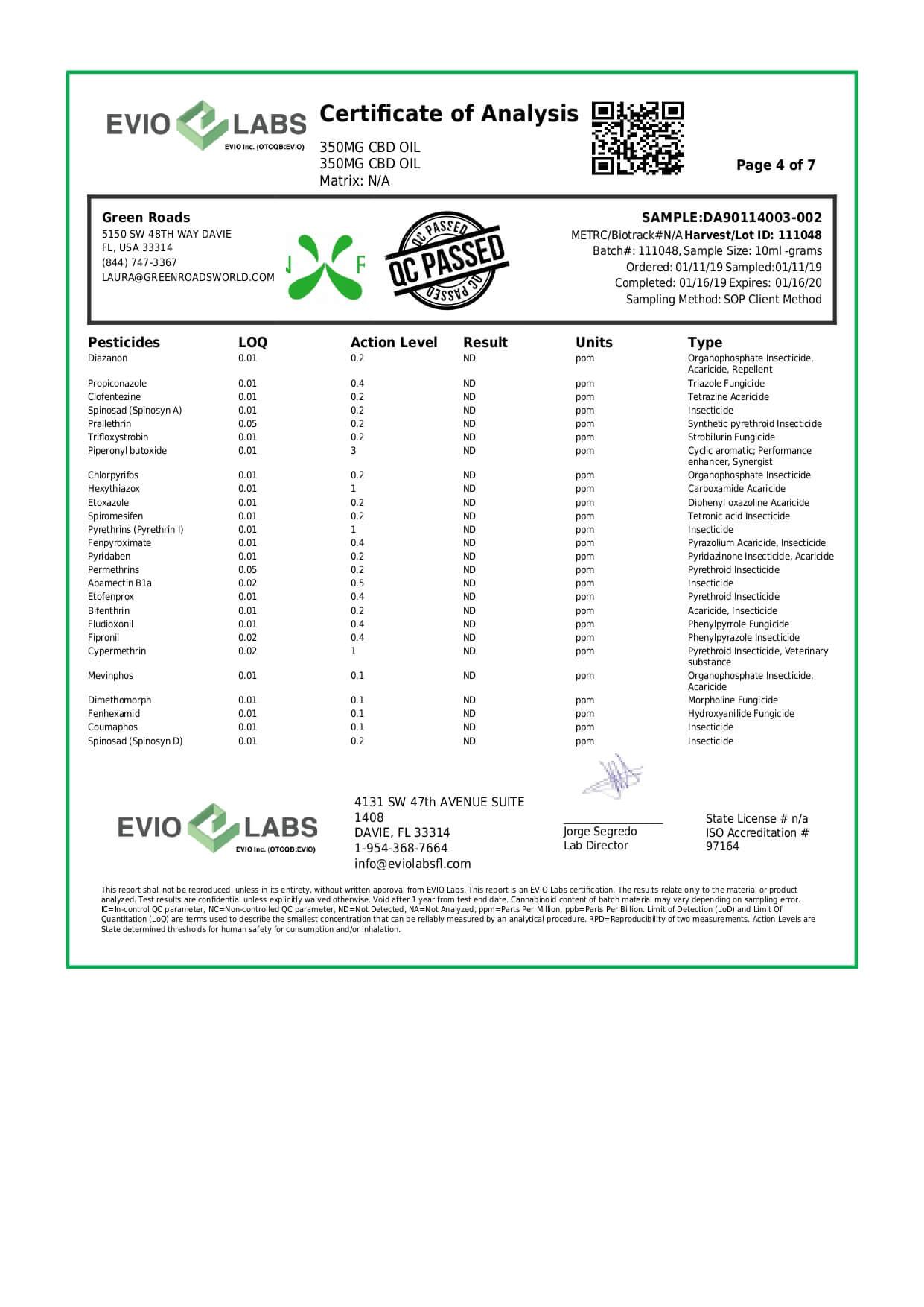 Green Roads CBD Daily Dose 350mg Lab Report