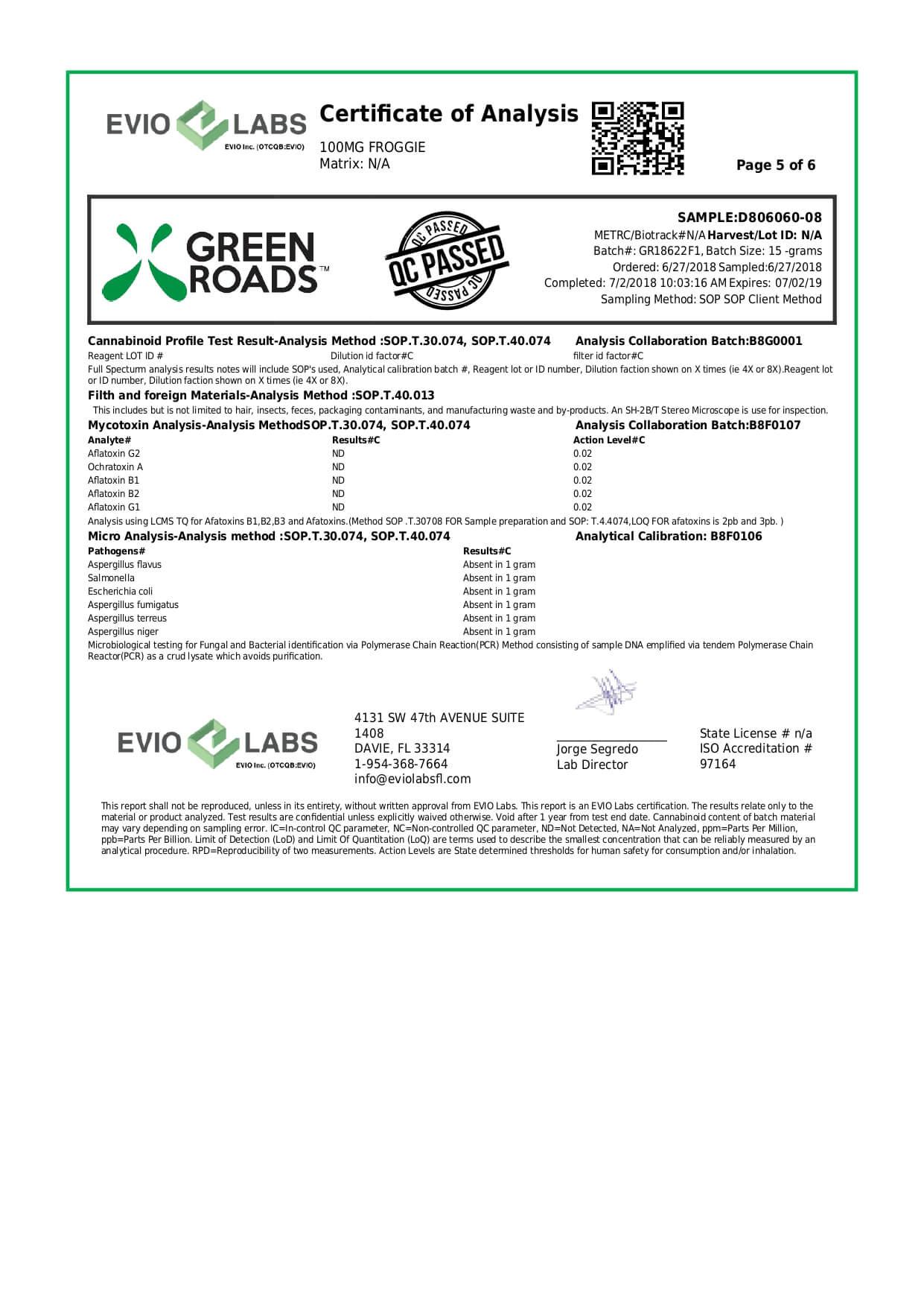Green Roads CBD Edible Froggies 100mg Lab Report