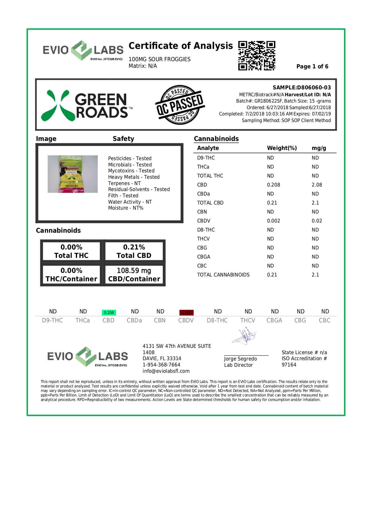 Green Roads CBD Edible Froggies SOURZ 100mg Lab Report