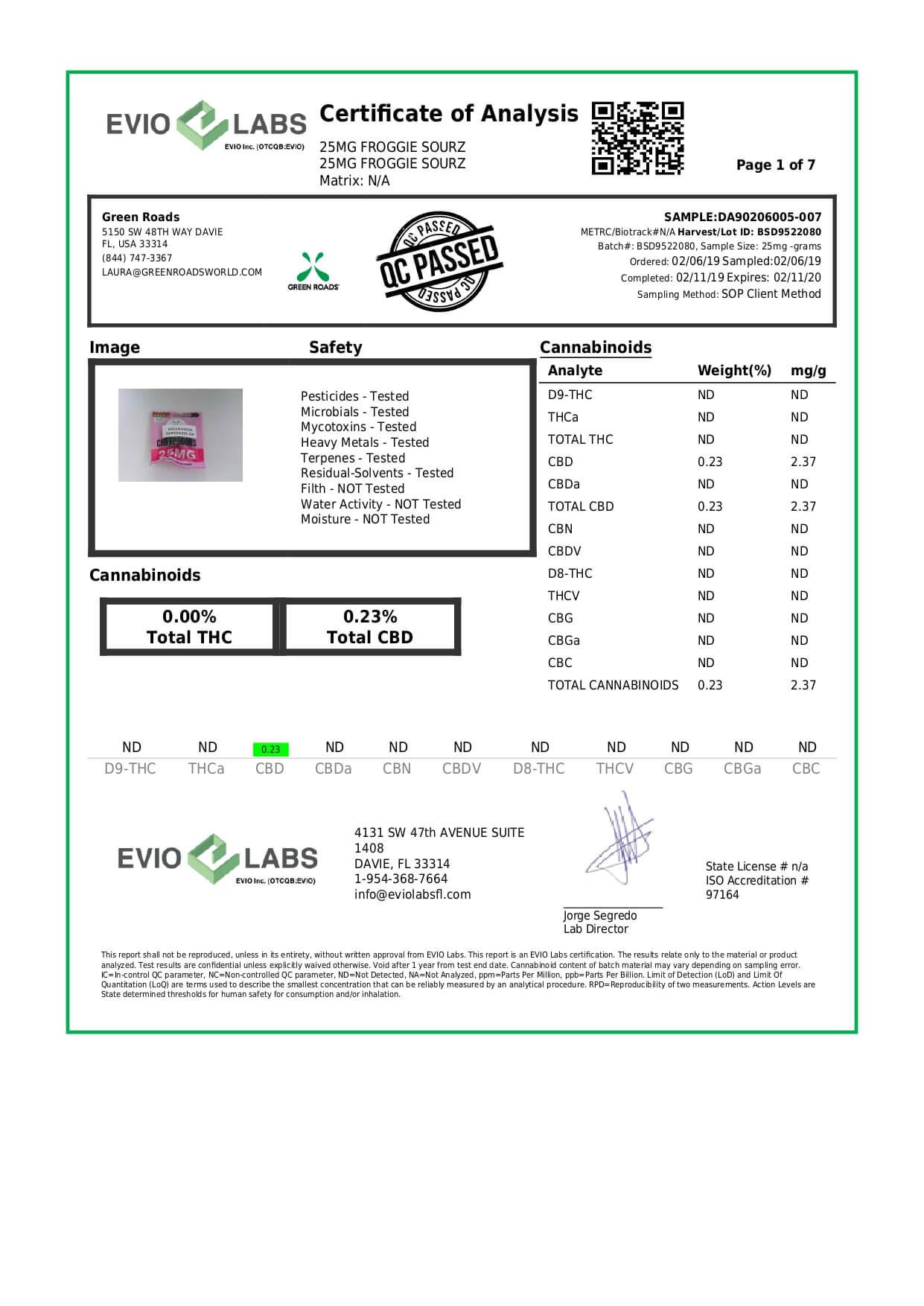 Green Roads CBD Edible Froggies SOURZ OTG Lab Report