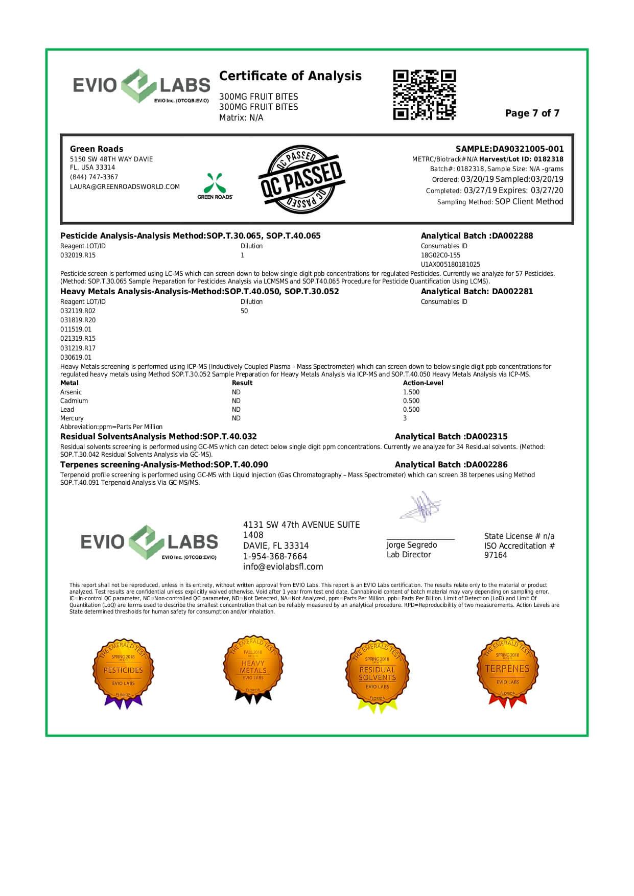 Green Roads CBD Edible Fruit Bites 300mg Lab Report