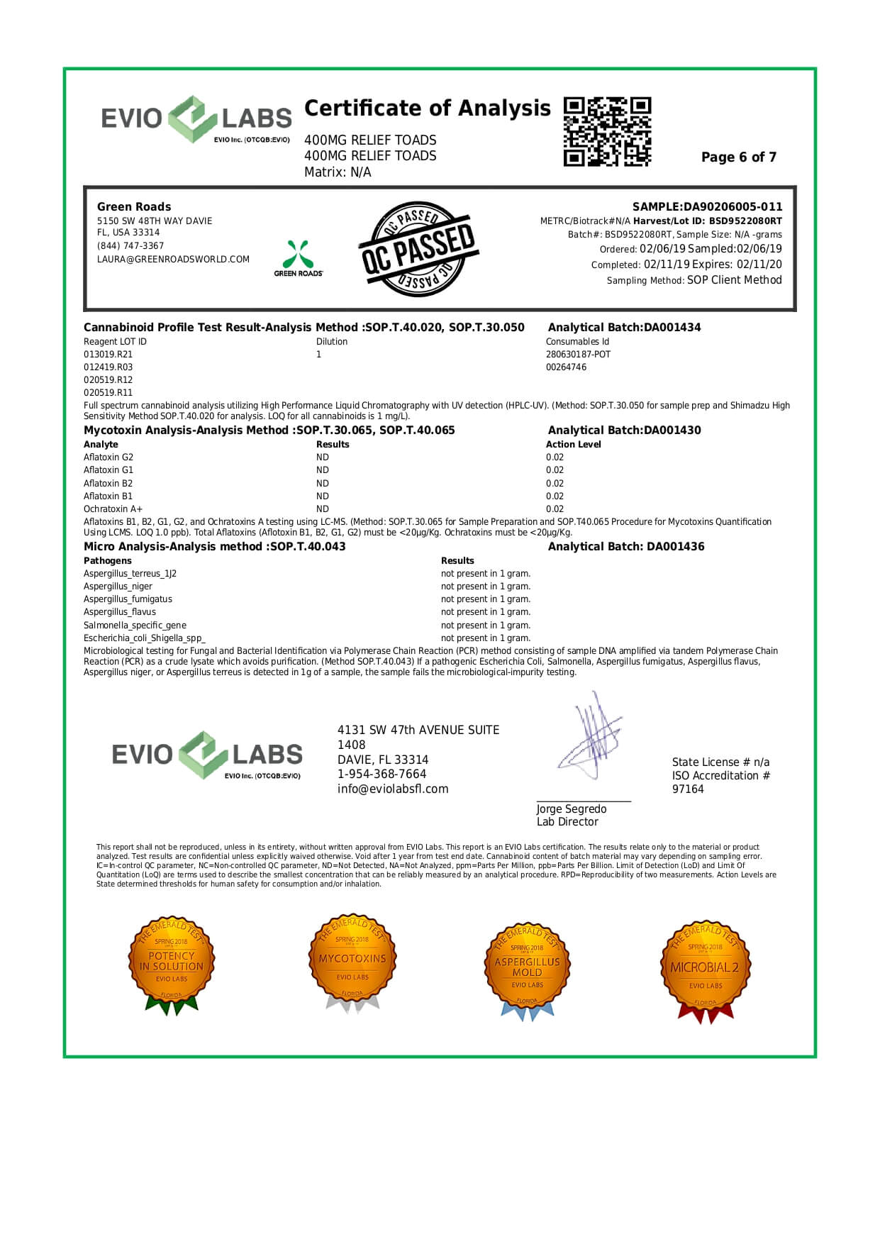 Green Roads CBD Edible Relief Toads 400mg Lab Report