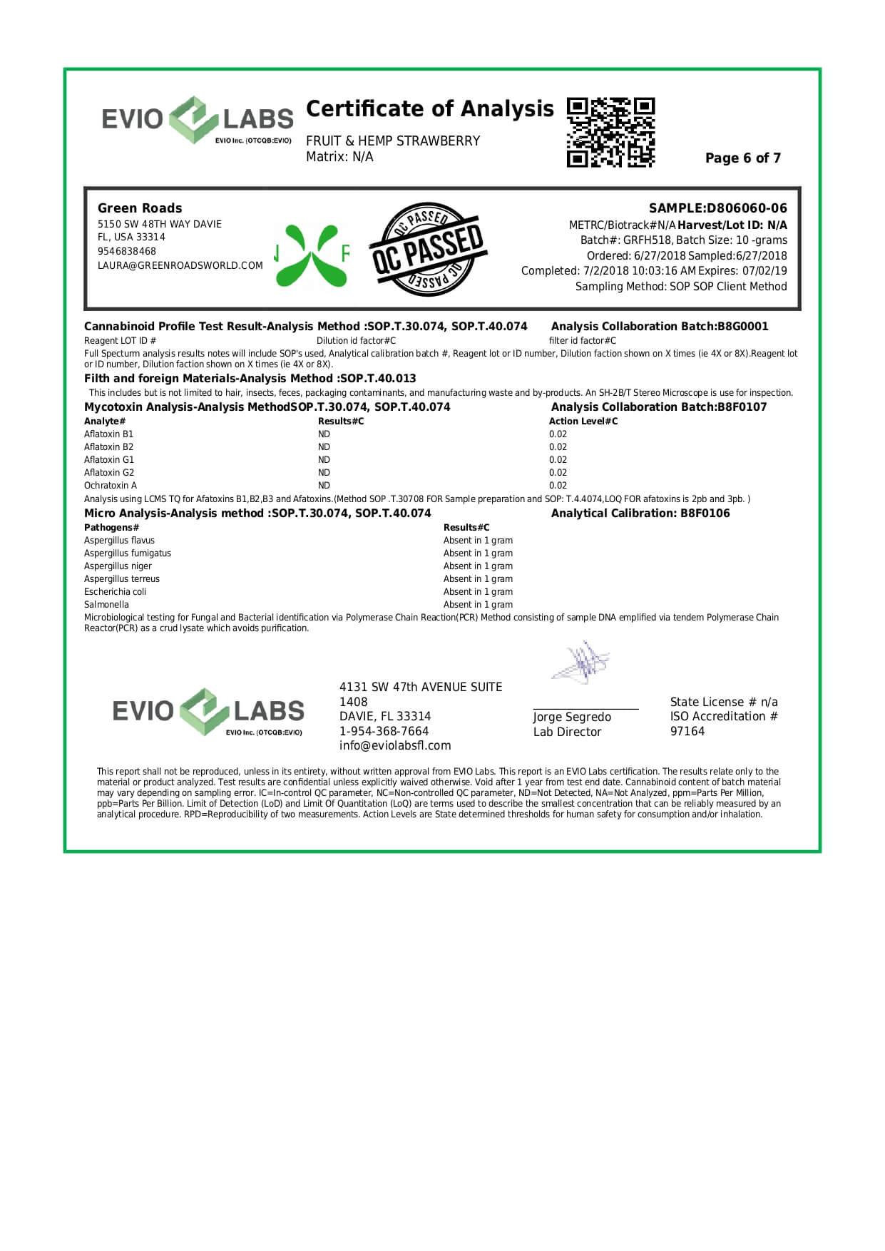 Green Roads CBD Edible Strawberry Fruit & Hemp OTG Lab Report