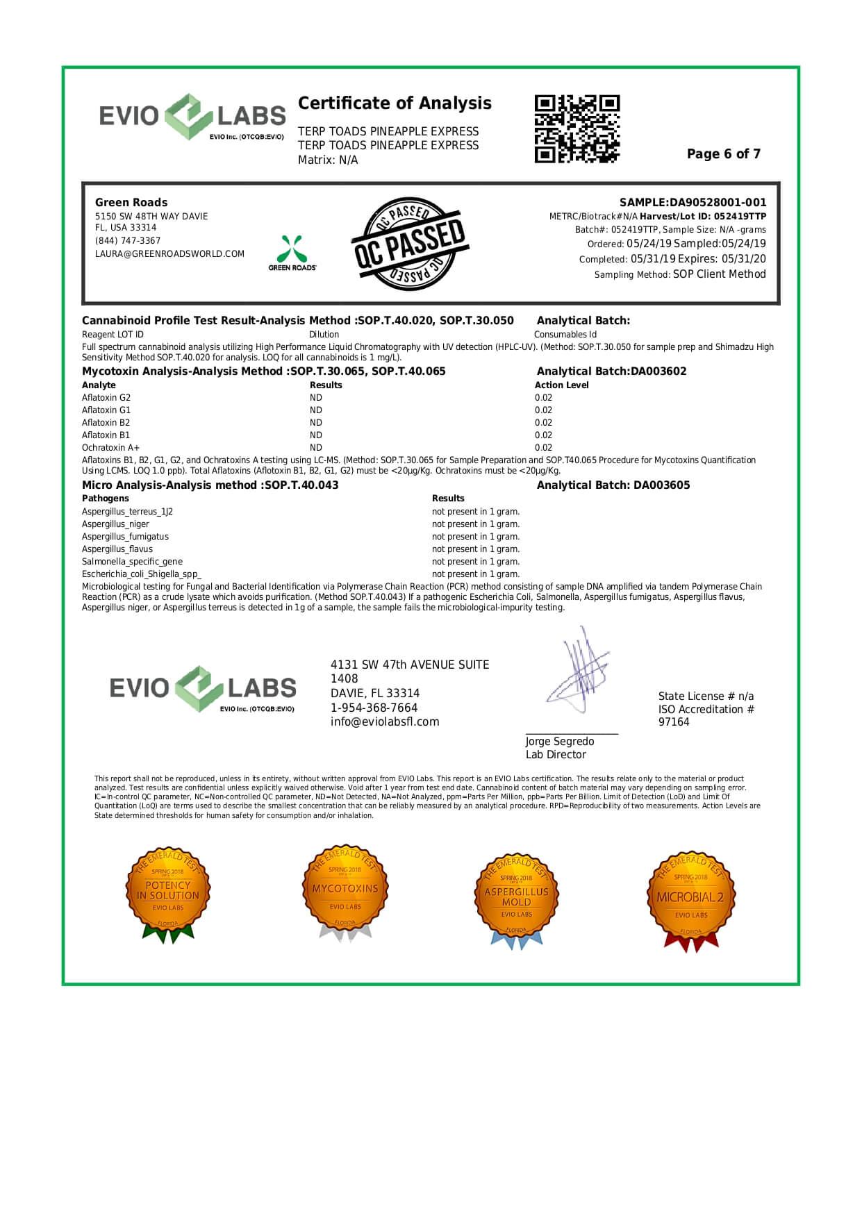 Green Roads CBD Edible Terp Toads OTG Lab Report