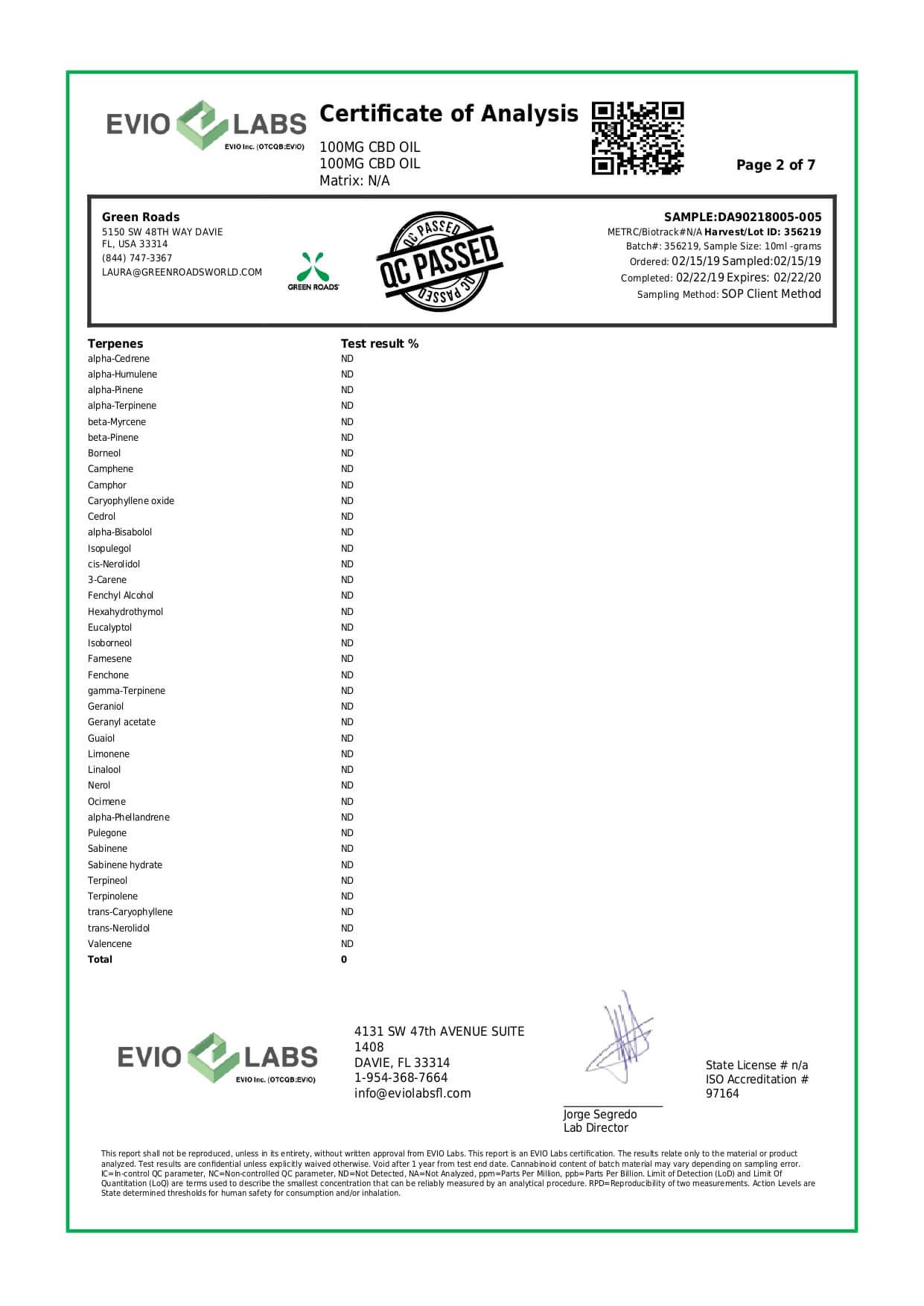Green Roads CBD Oil 100mg Lab Report